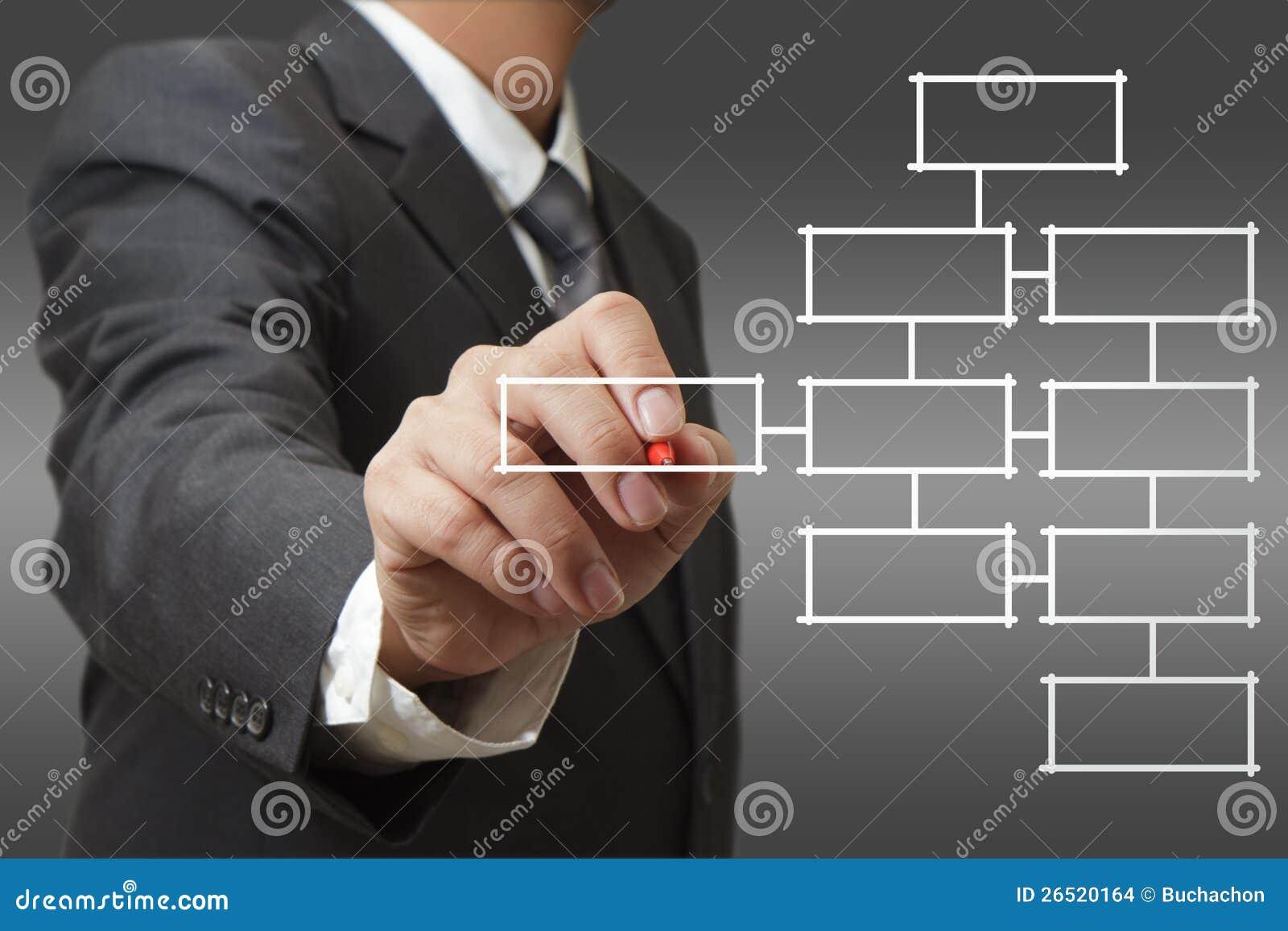 Diagrama em branco do negócio