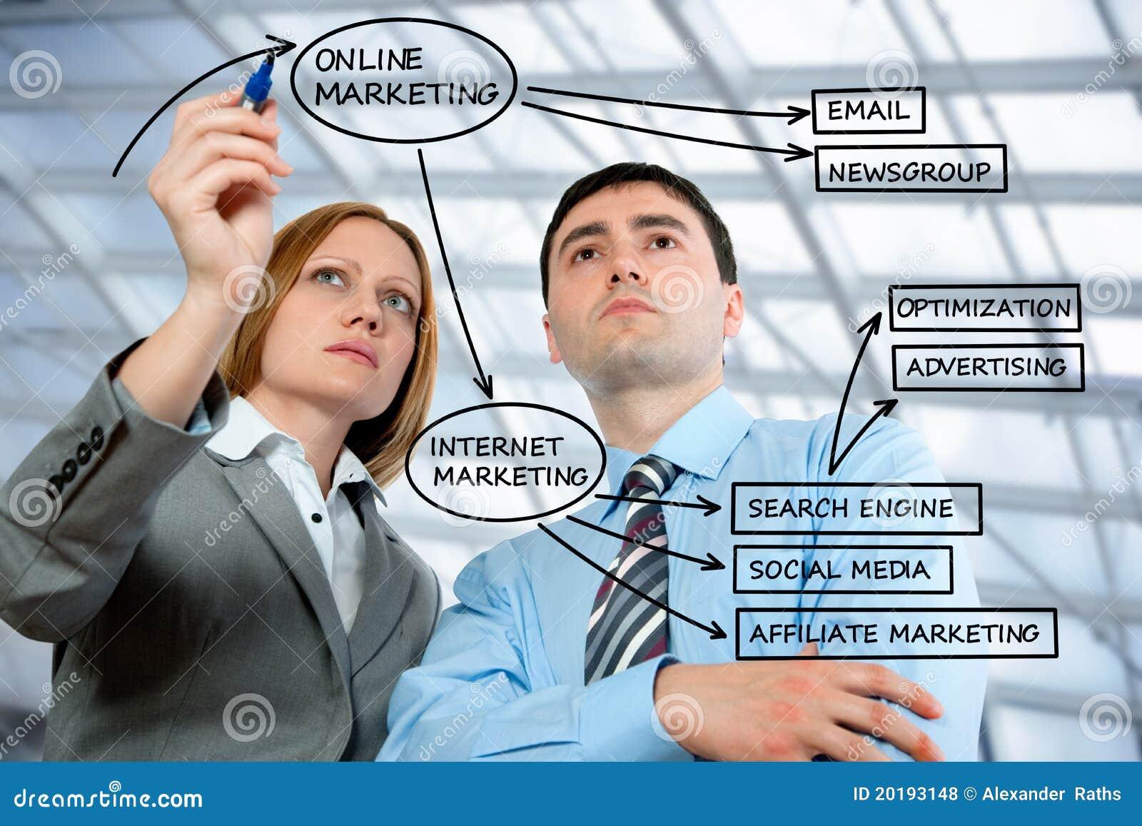 Diagrama en línea de la comercialización