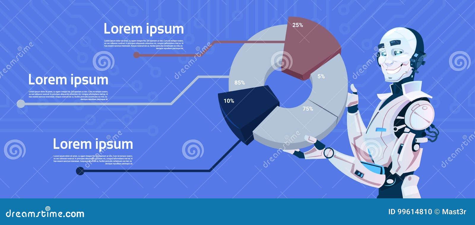 Diagrama gráfico del control moderno del robot, tecnología futurista del mecanismo de la inteligencia artificial