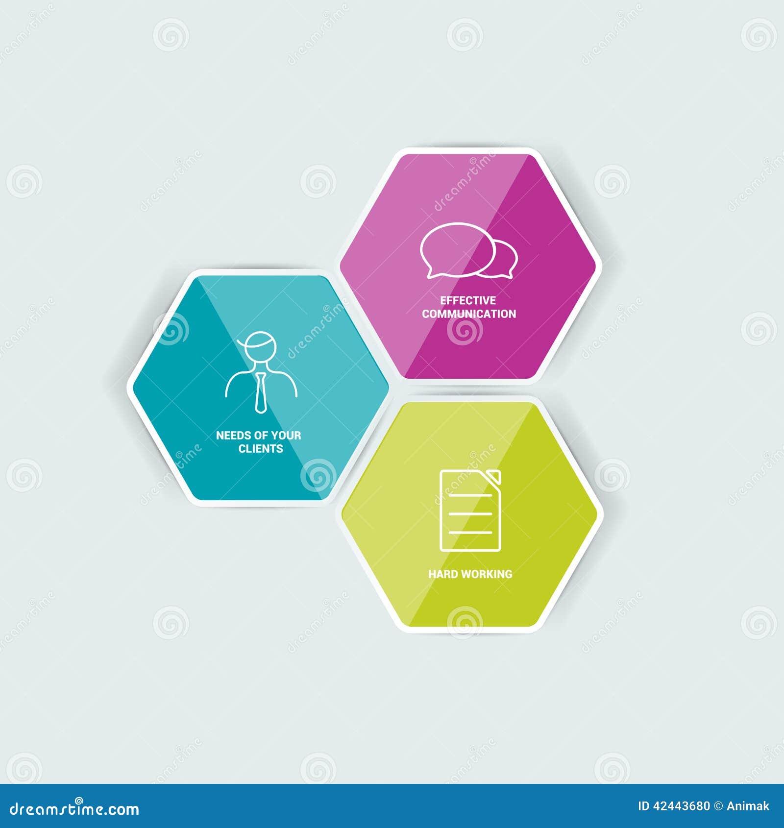 Diagrama hexagonal