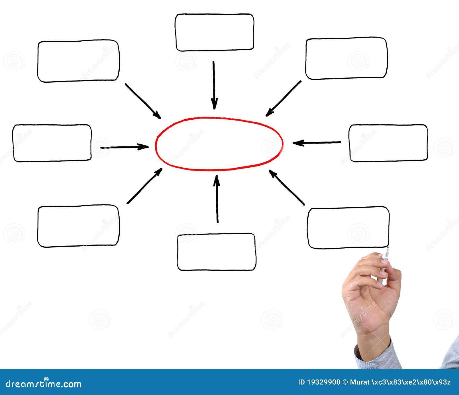 Diagrama vaco ilustraciones stock vectores y clipart 5369 diagrama vaco ilustraciones stock vectores y clipart 5369 ilustraciones stock ccuart Image collections