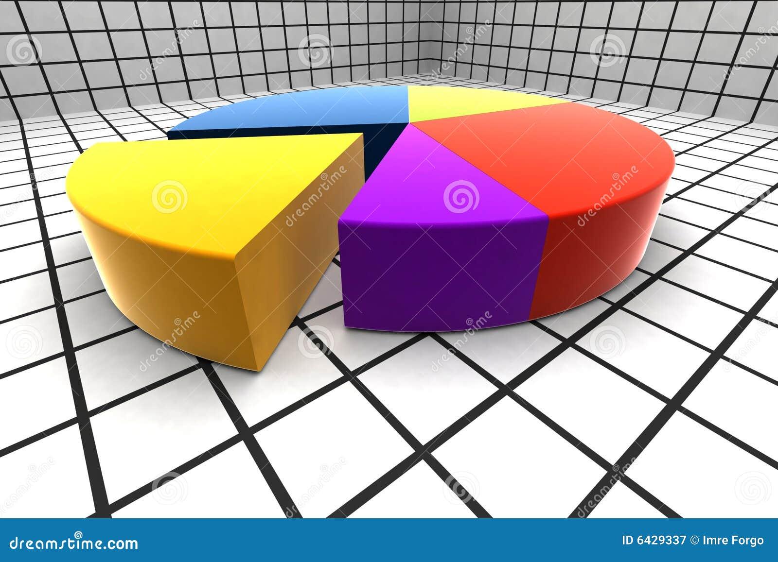 Diagramm des Kreises 3d