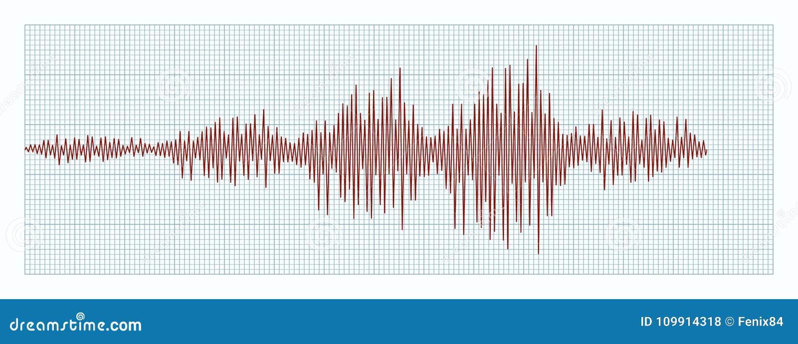 Diagramm Von Erdbeben, Konzept Der Seismischer Aktivität Vektor ...