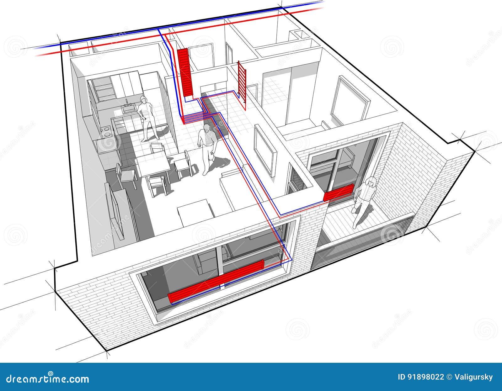 Camera Da Letto In Prospettiva Centrale diagramma dell'appartamento con il riscaldamento del