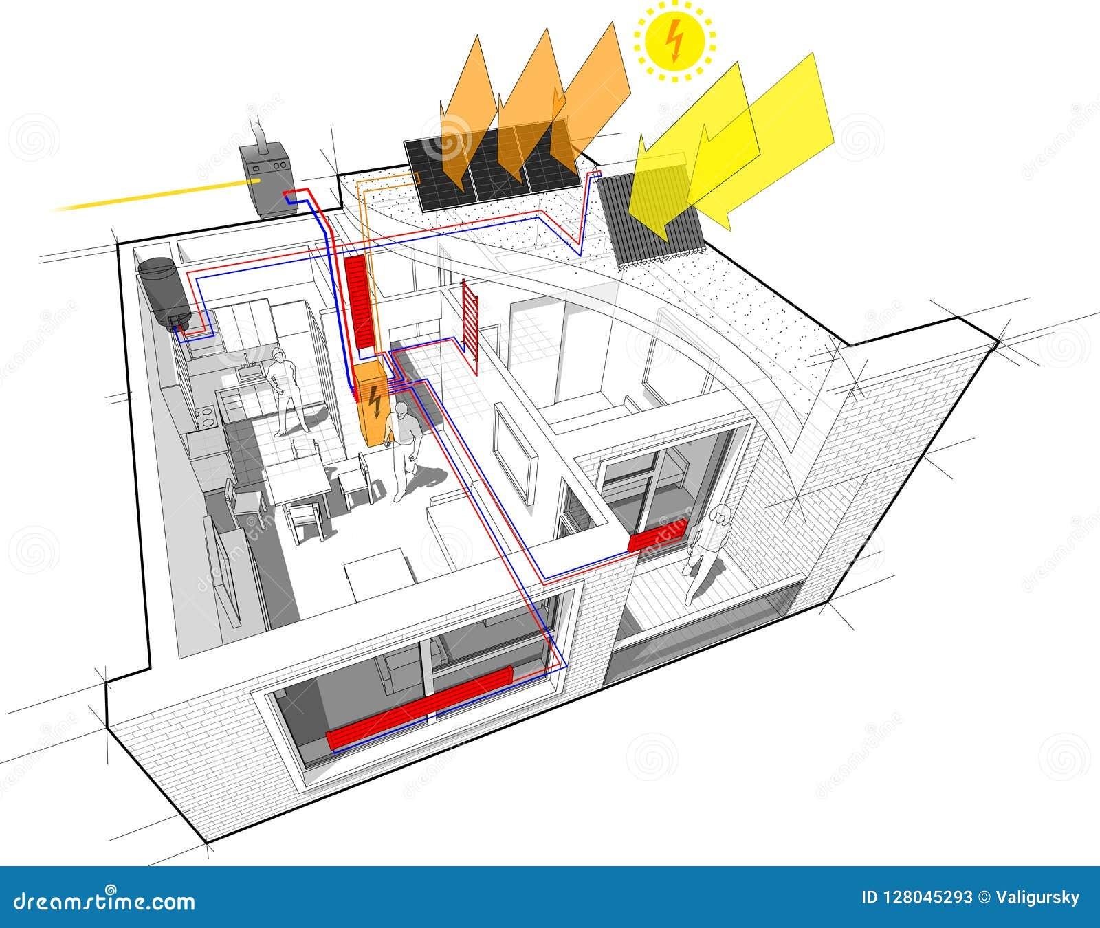 Pannelli Fotovoltaici Raffreddati Ad Acqua.Diagramma Dell Appartamento Con Il Riscaldamento Del Radiatore E