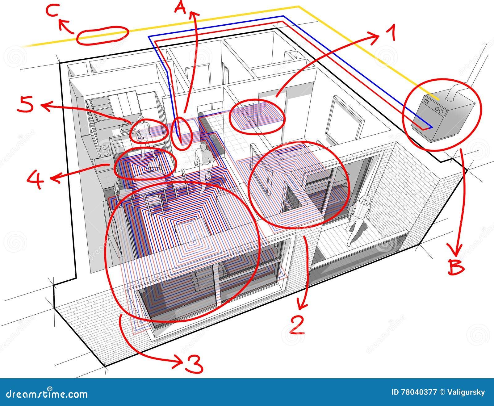 Riscaldamento A Pavimento E Raffreddamento diagramma dell'appartamento con il riscaldamento a pavimento
