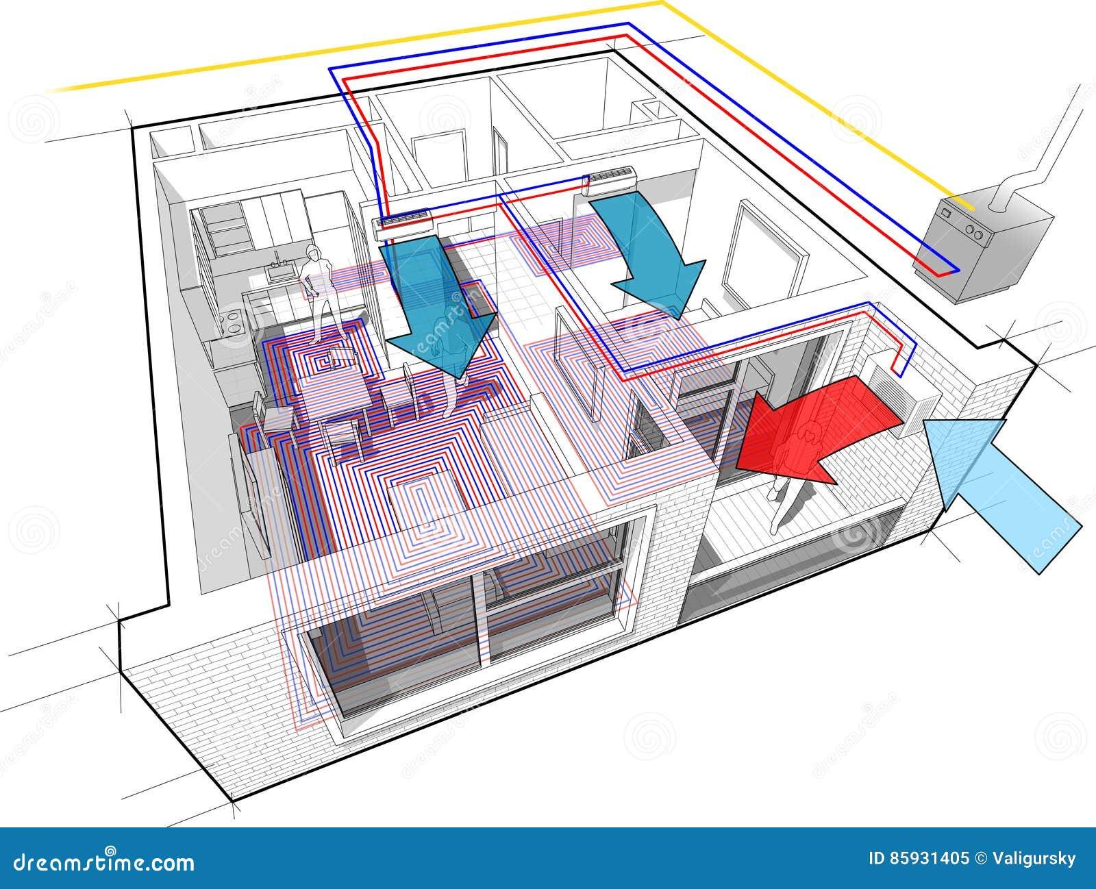 Riscaldamento Ad Aria A Gas.Diagramma Dell Appartamento Con Il Riscaldamento A Pavimento E