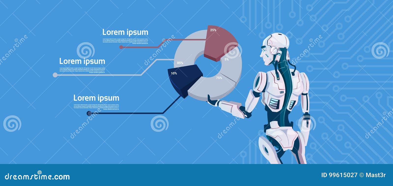 Diagramma grafico della tenuta moderna del robot, tecnologia futuristica del meccanismo di intelligenza artificiale