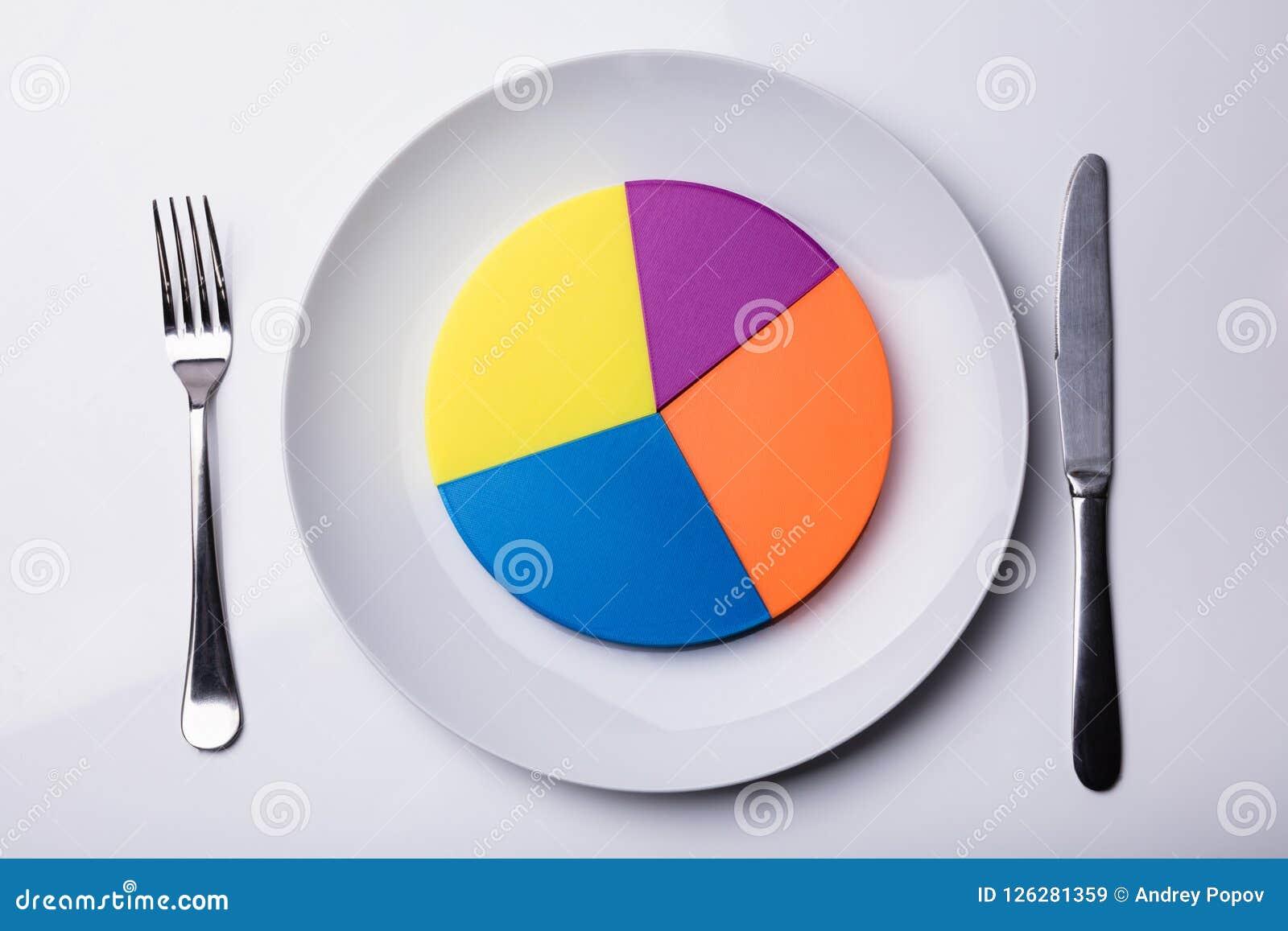 Diagramma a torta variopinto sul piatto bianco