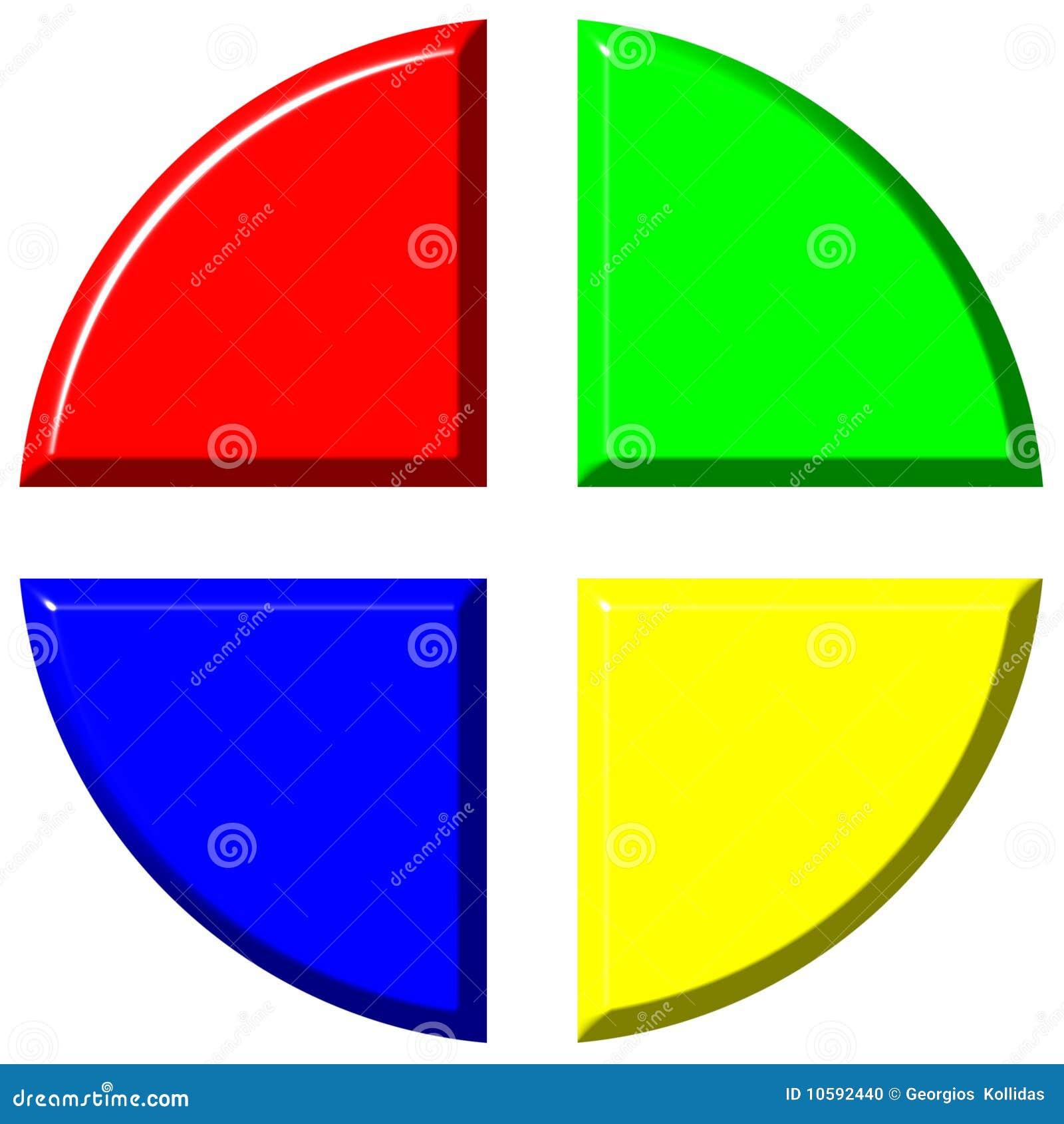 Diagramme circulaire 3d coloré avec quatre parties égales