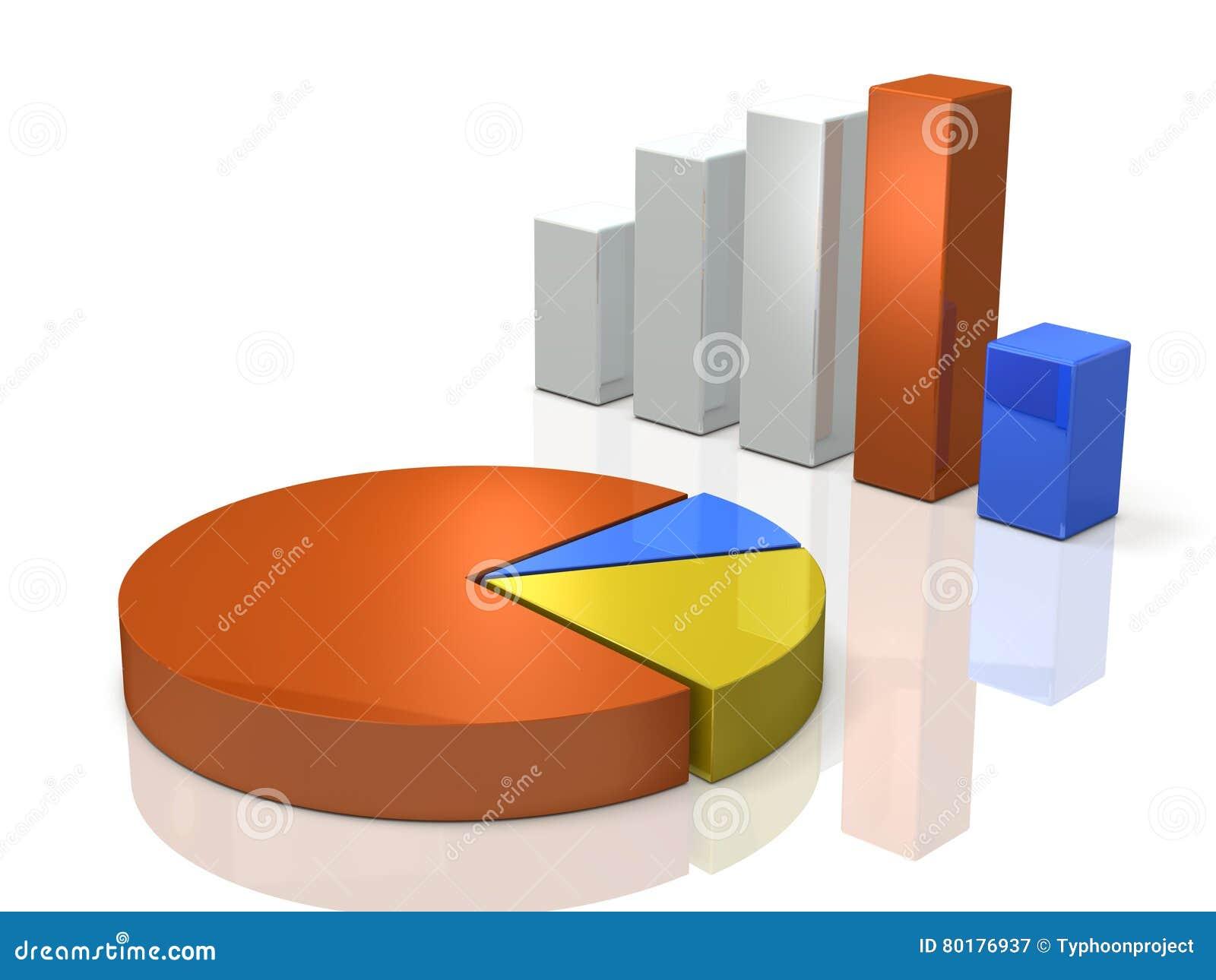 Diagramme circulaire de diagramme à barres et Fond d image