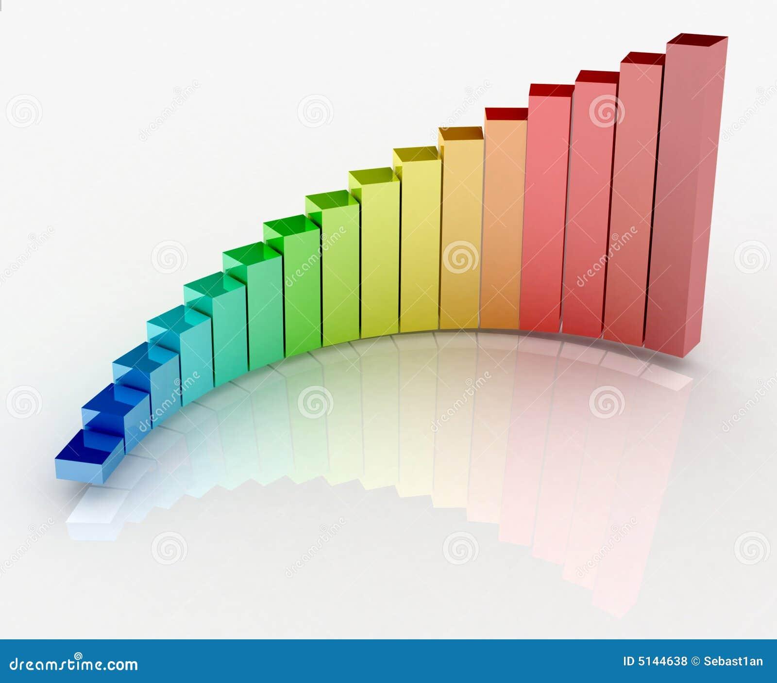 Diagramme d accroissement
