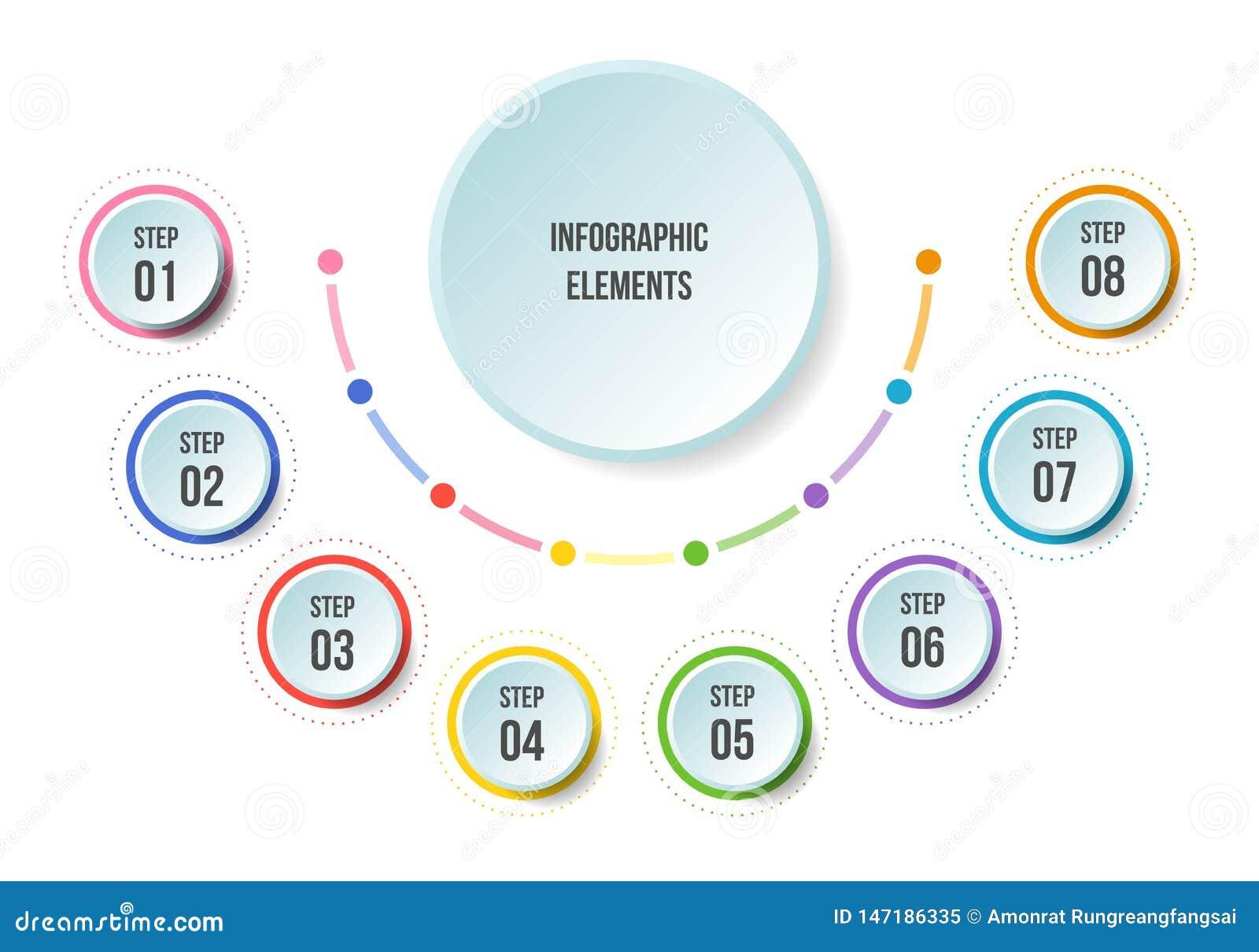Diagramme d en demi-cercle, calibres infographic de chronologie