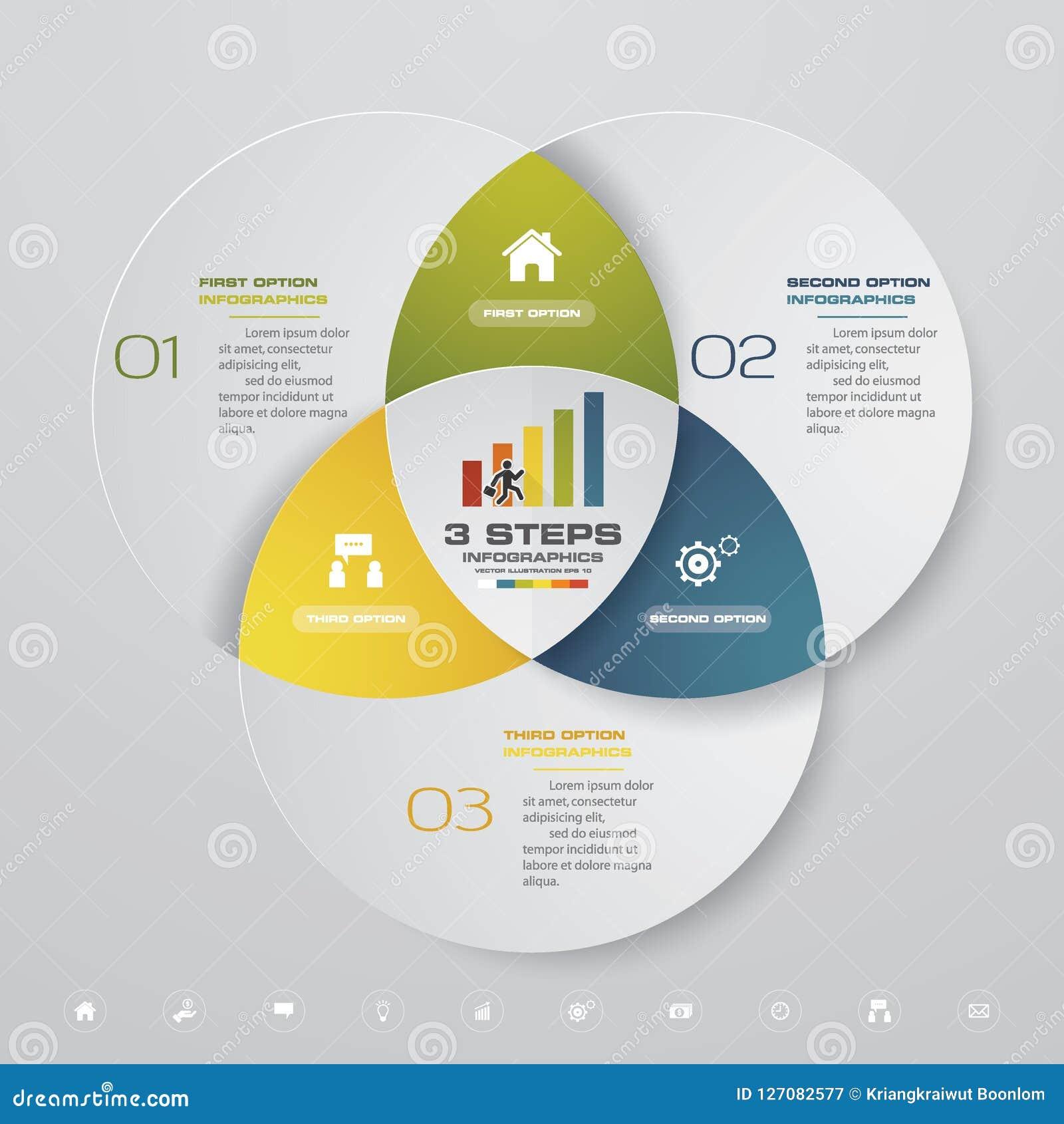 Diagramme de calibre d élément d infographics de 3 étapes