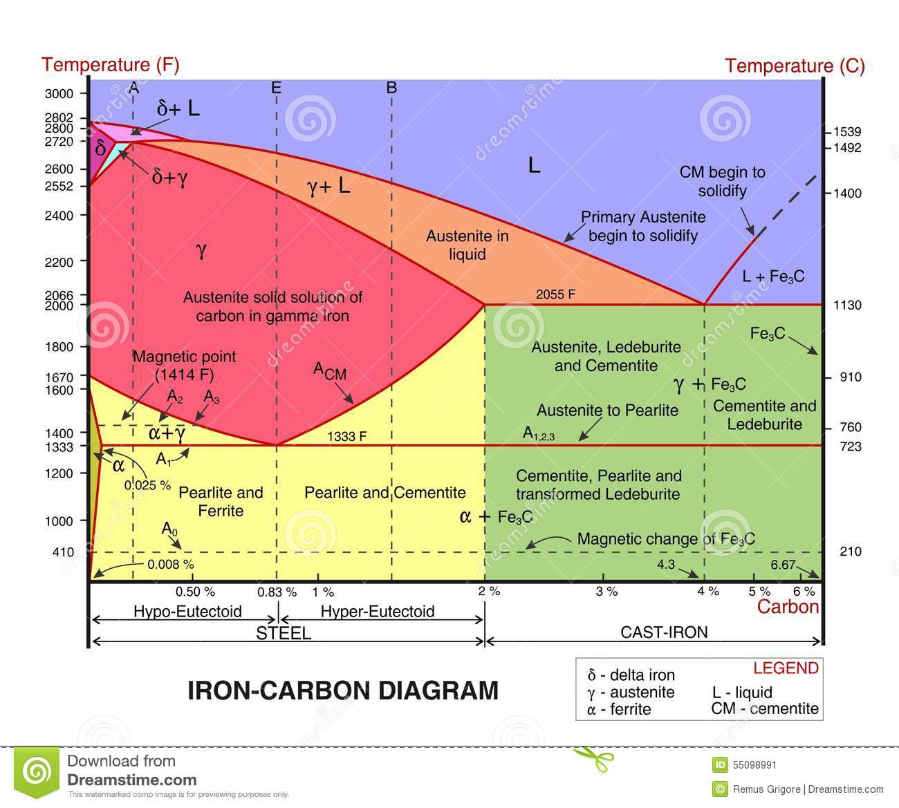Hd wallpapers iron carbon phase diagram fgpatternhde get free high quality hd wallpapers iron carbon phase diagram pooptronica Gallery