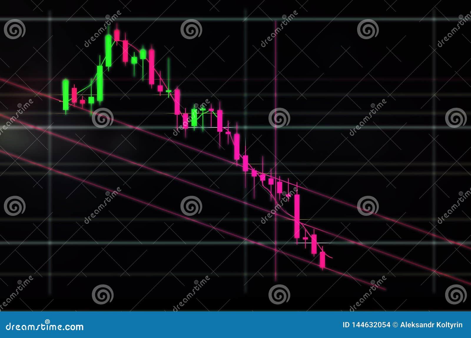Diagramme de chandelier de cours des actions ou de devise d actions en baisse Investissements dans les sociétés et les cryptocurr