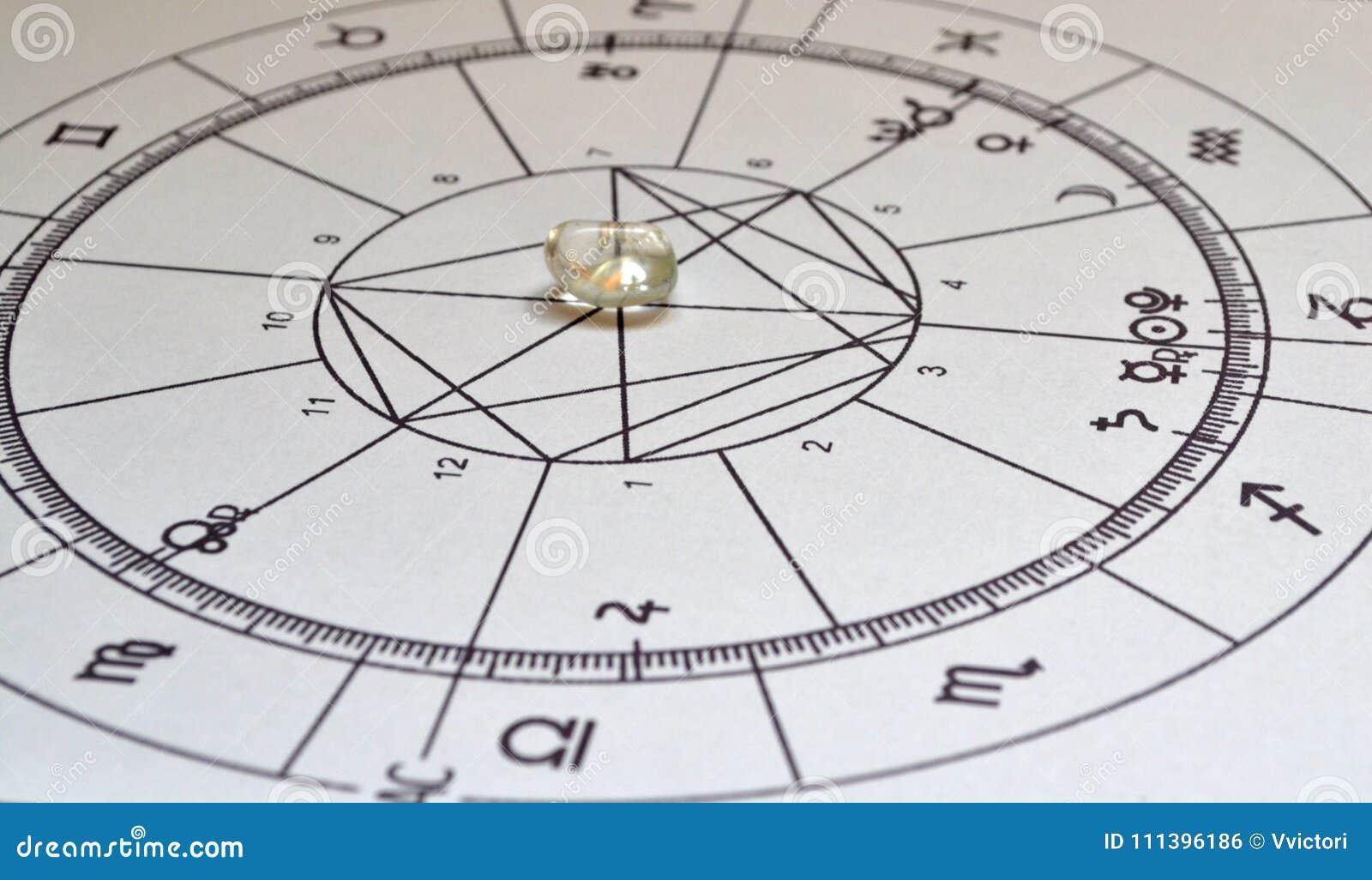 Diagramme de Crystal Natal de pierre d Angel Aura Quartz Natural de diagramme d astrologie