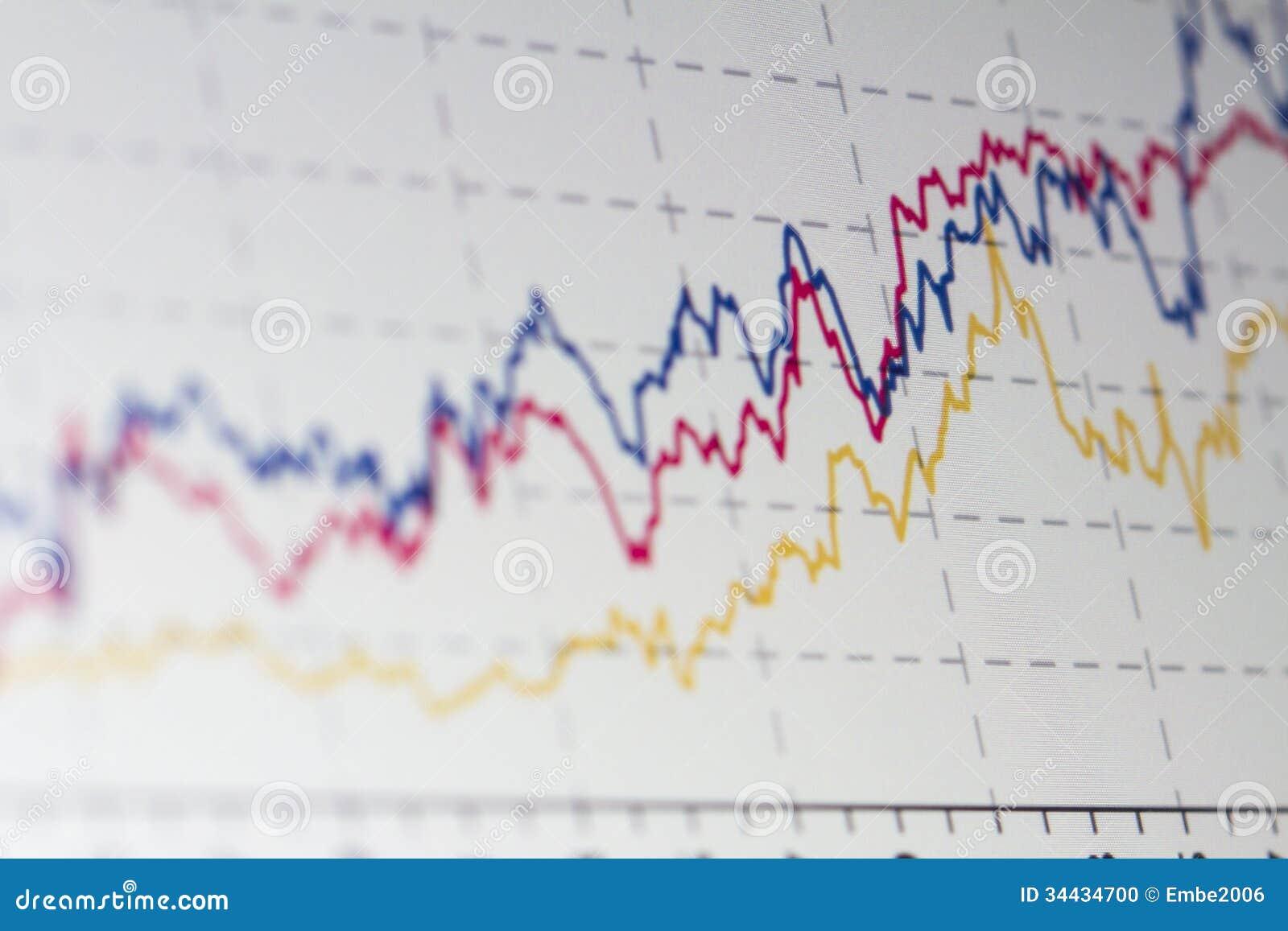 Diagramme de marché boursier