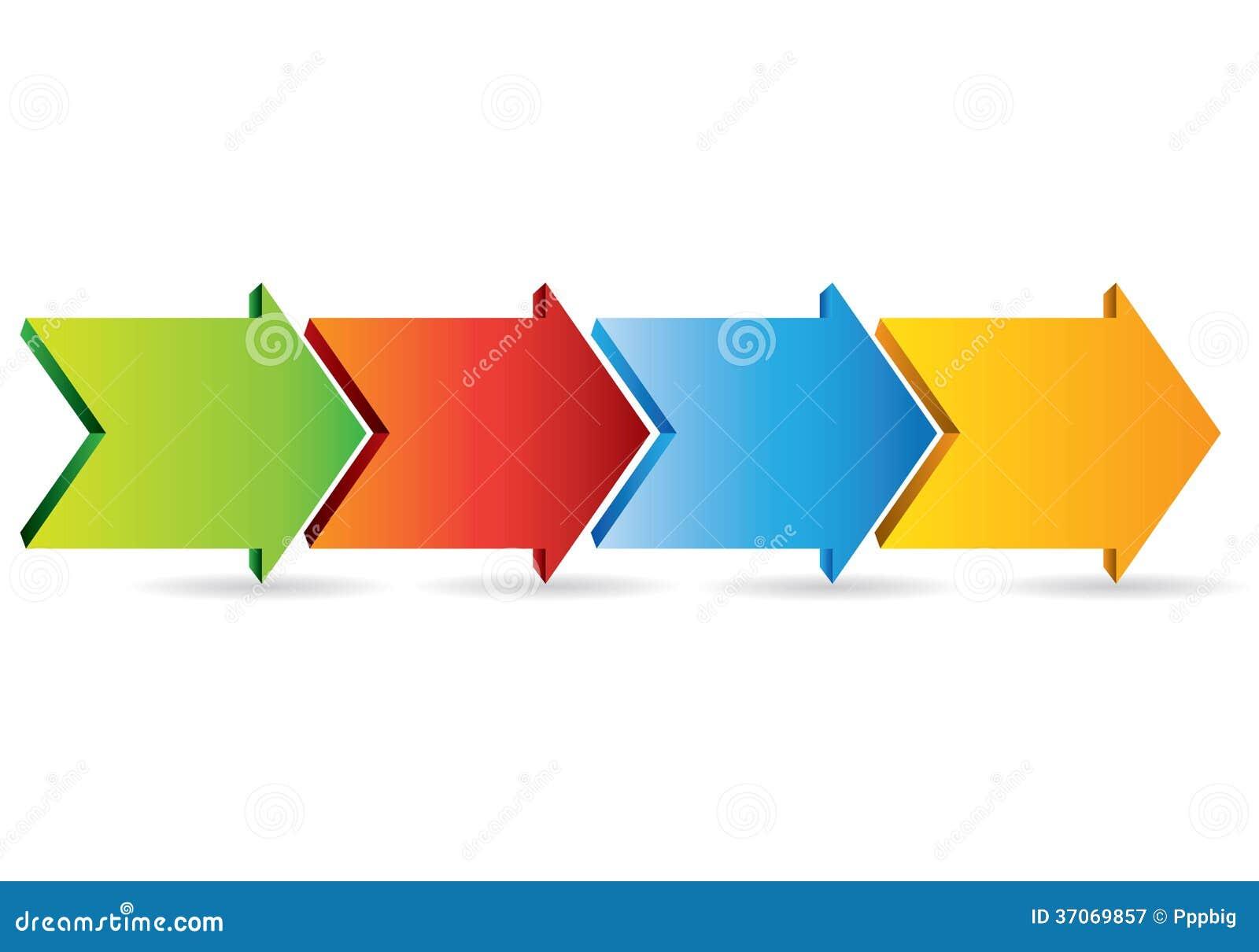 Diagramme de processus de fl che photographie stock libre for Photographie de stock