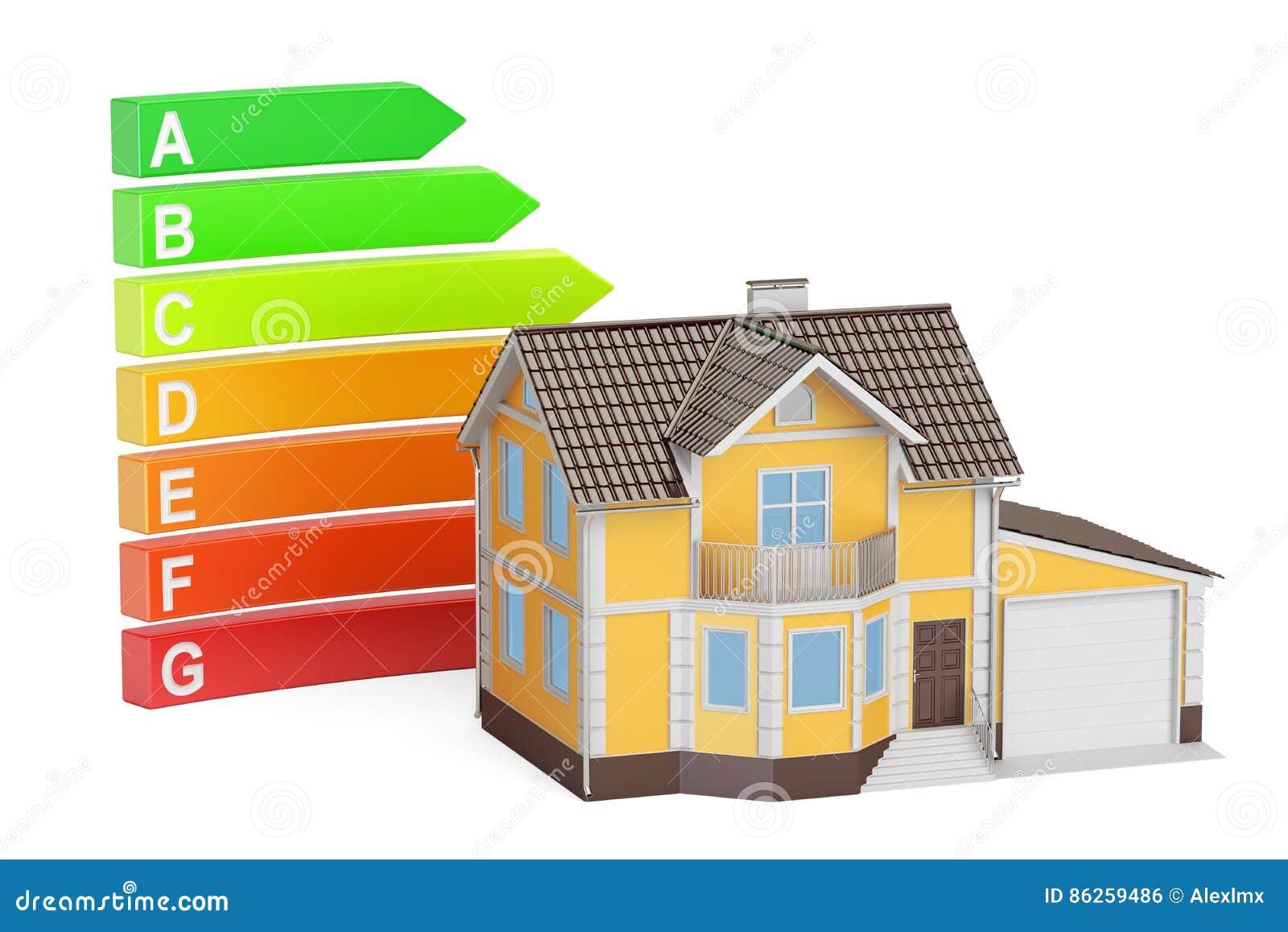 diagramme de rendement énergétique avec la maison consommation d