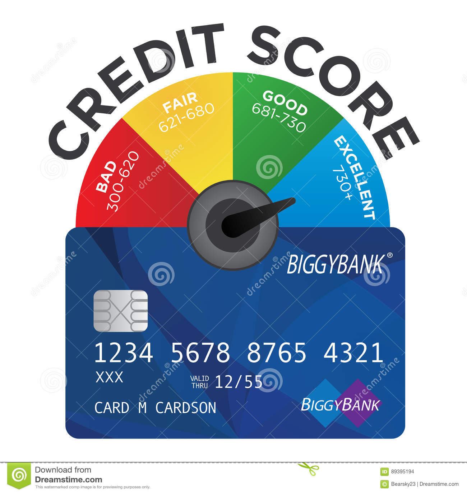 Diagramme de score de crédit ou graphique de tarte avec la carte de crédit réaliste