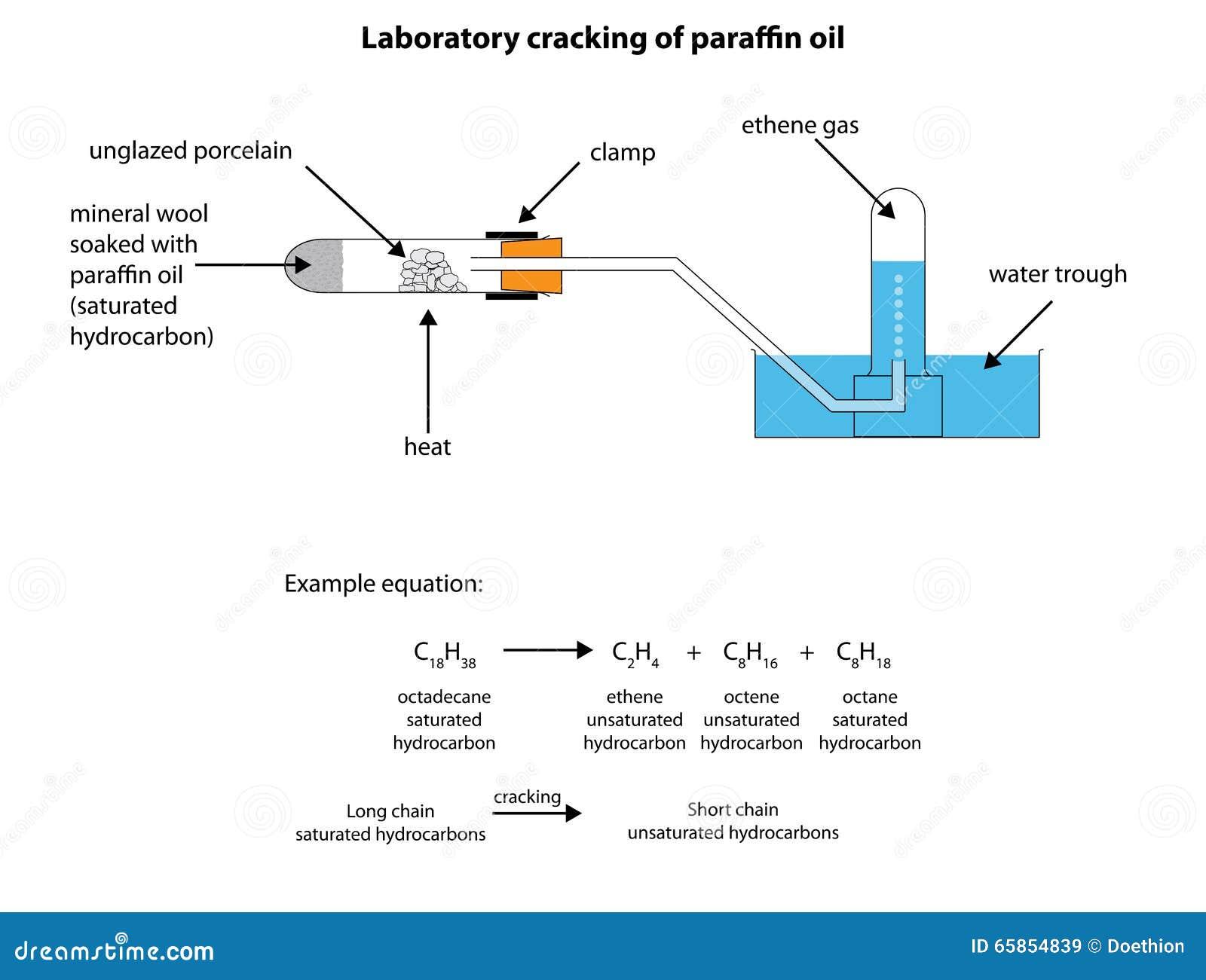 Diagramme marqué pour la fissuration de laboratoire d huile de pétrole
