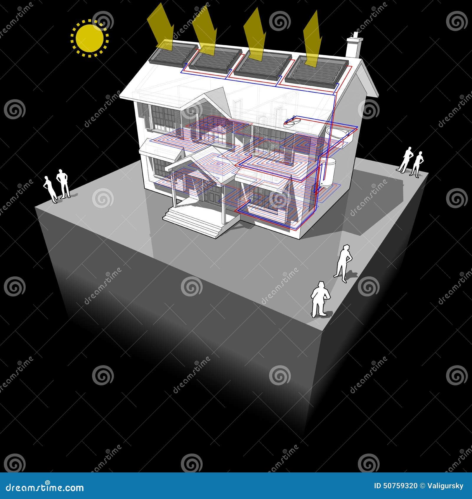 Diagramme Solaire De Chauffage De L U0026 39 Eau Heaters Floor