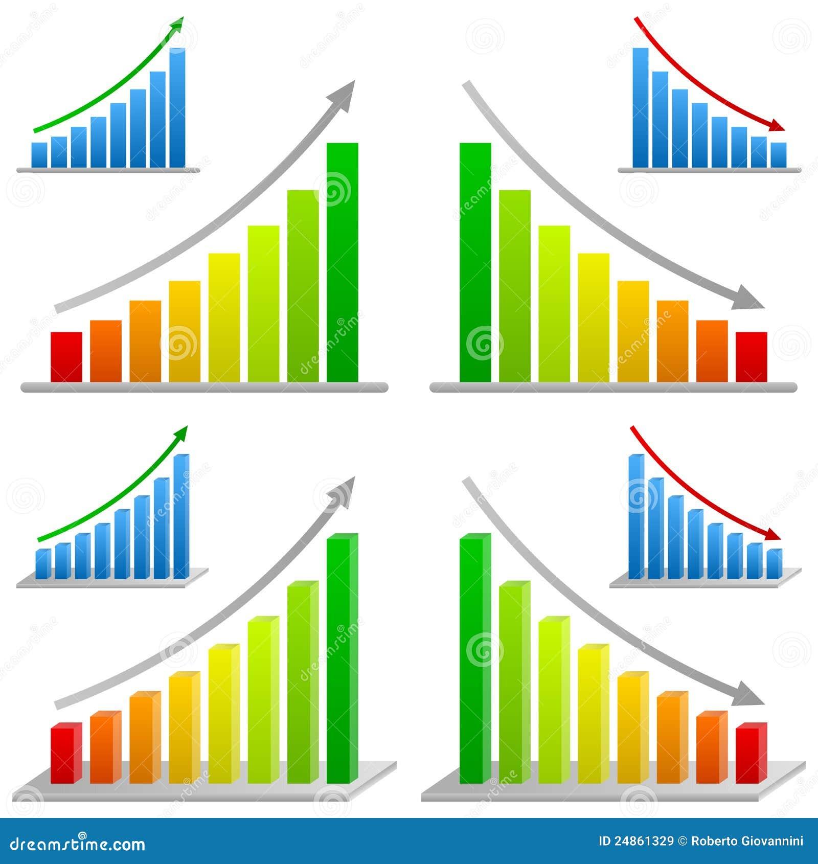 Diagrammes à barres d affaires réglés