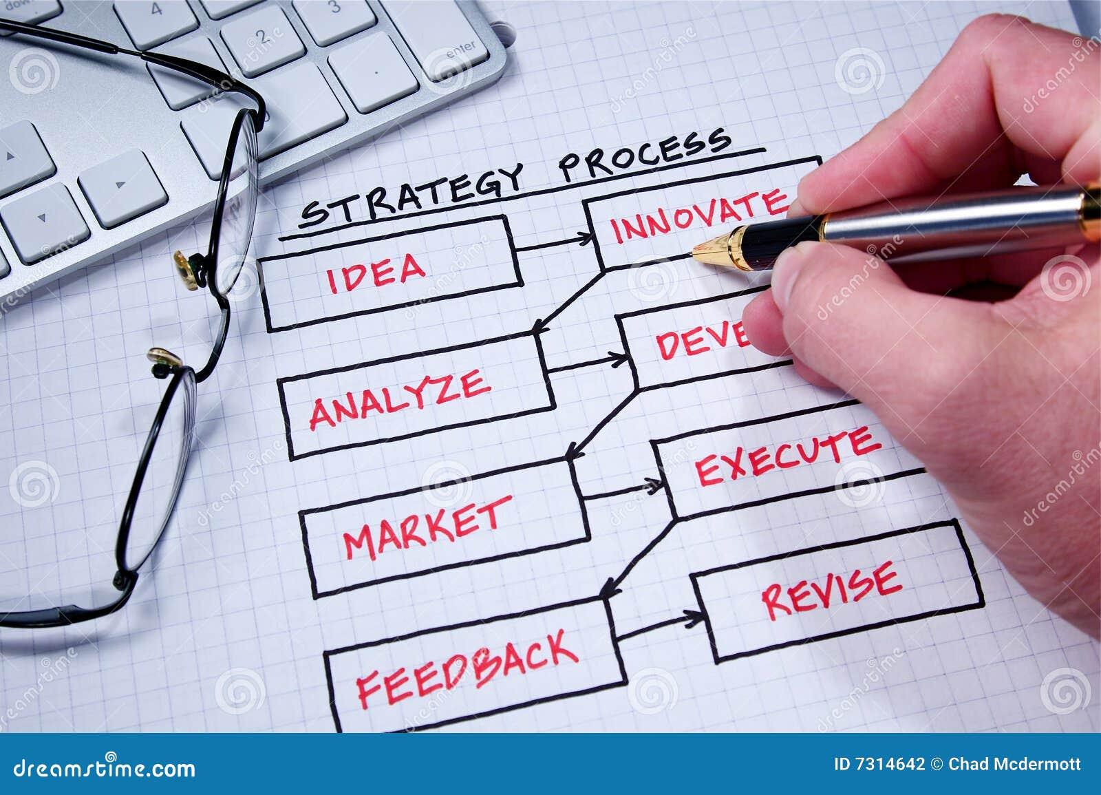 Diagrammi di affari