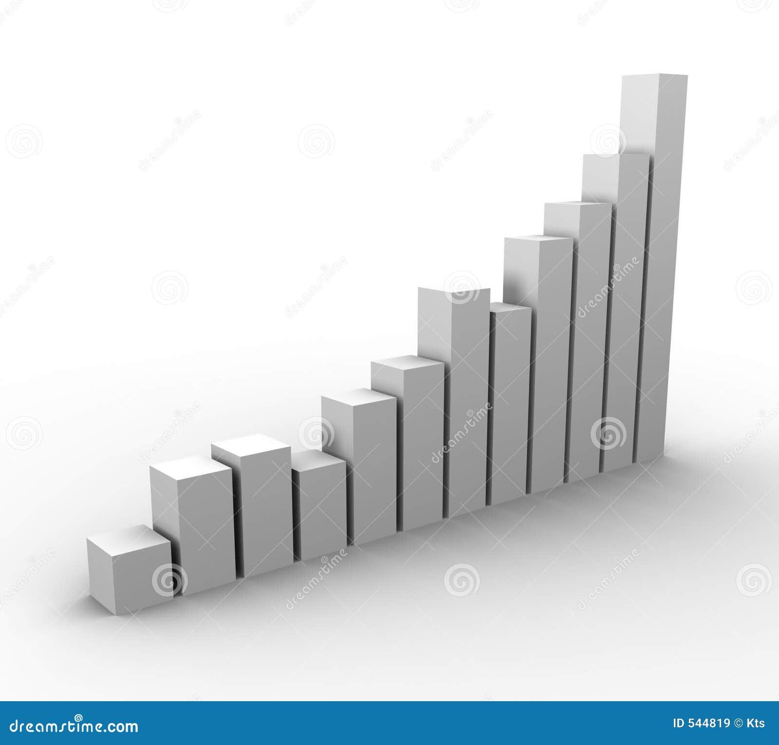 Diagrammwachstum 02