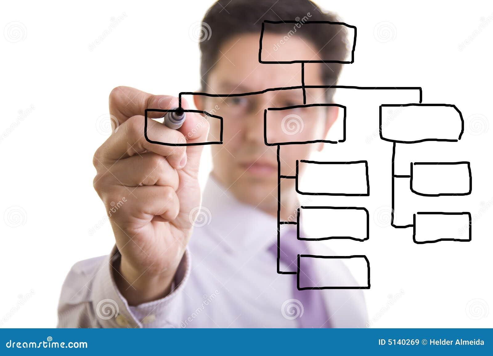Diagramorganisation