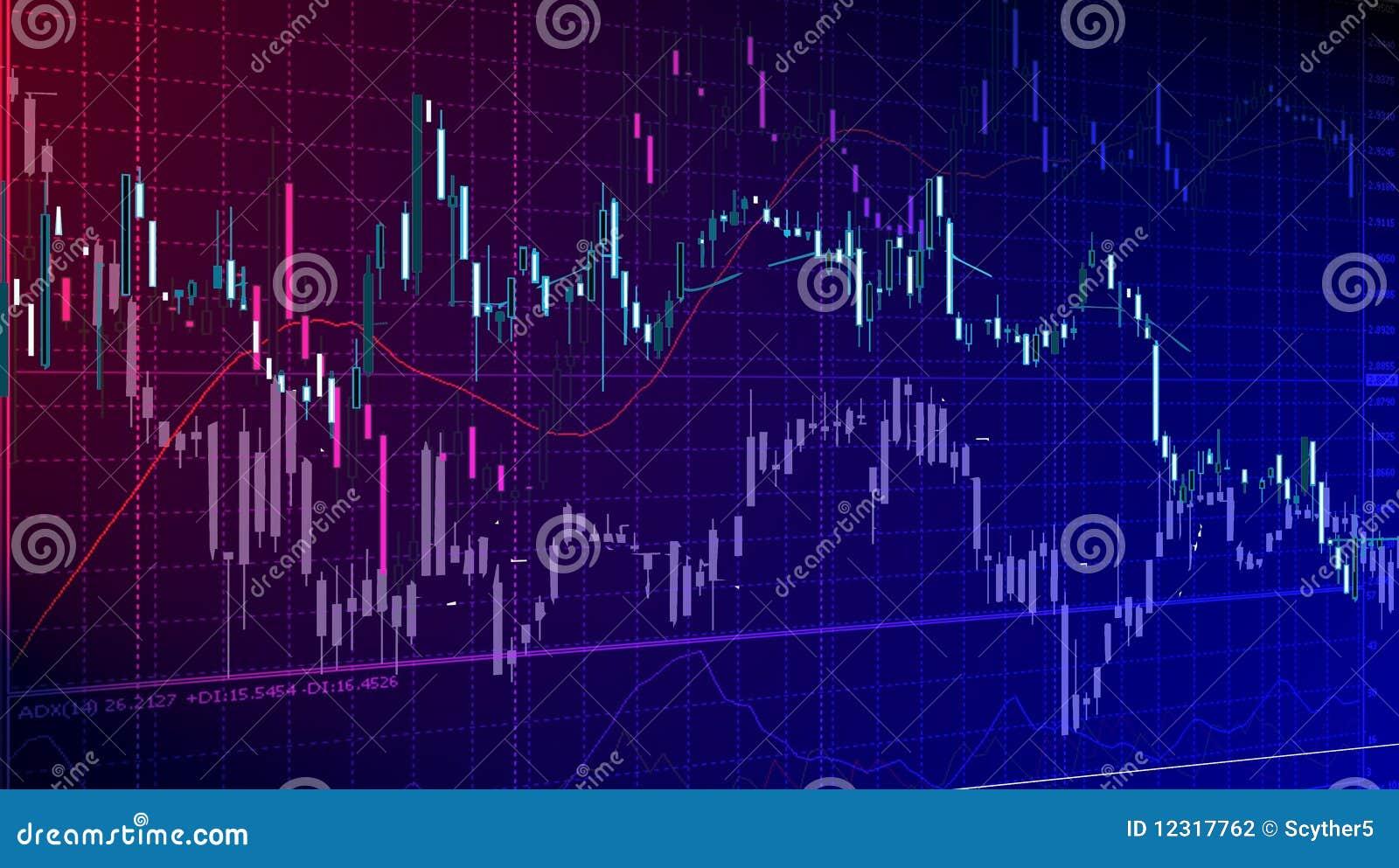 Diagrams finansiellt