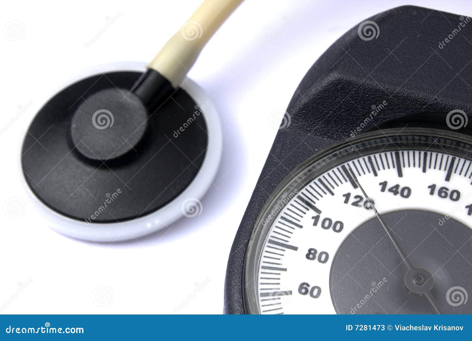 Dial de un manómetro