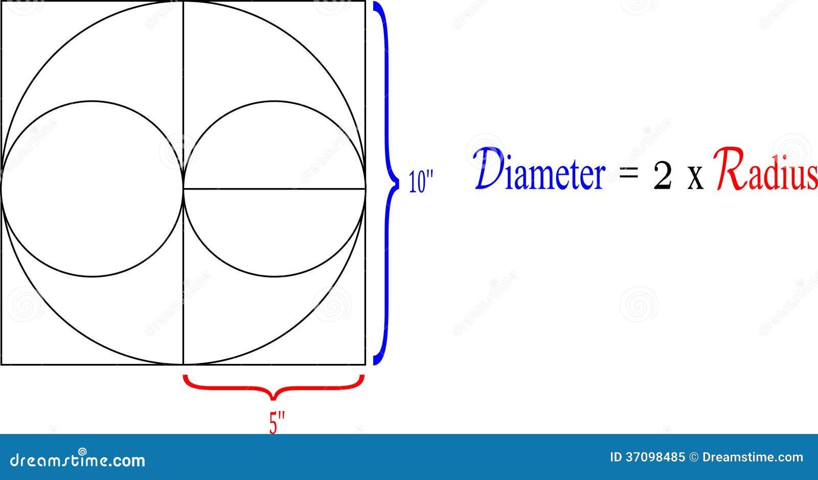 worksheet Diameter Radius radius and diameter clip art clipart download art