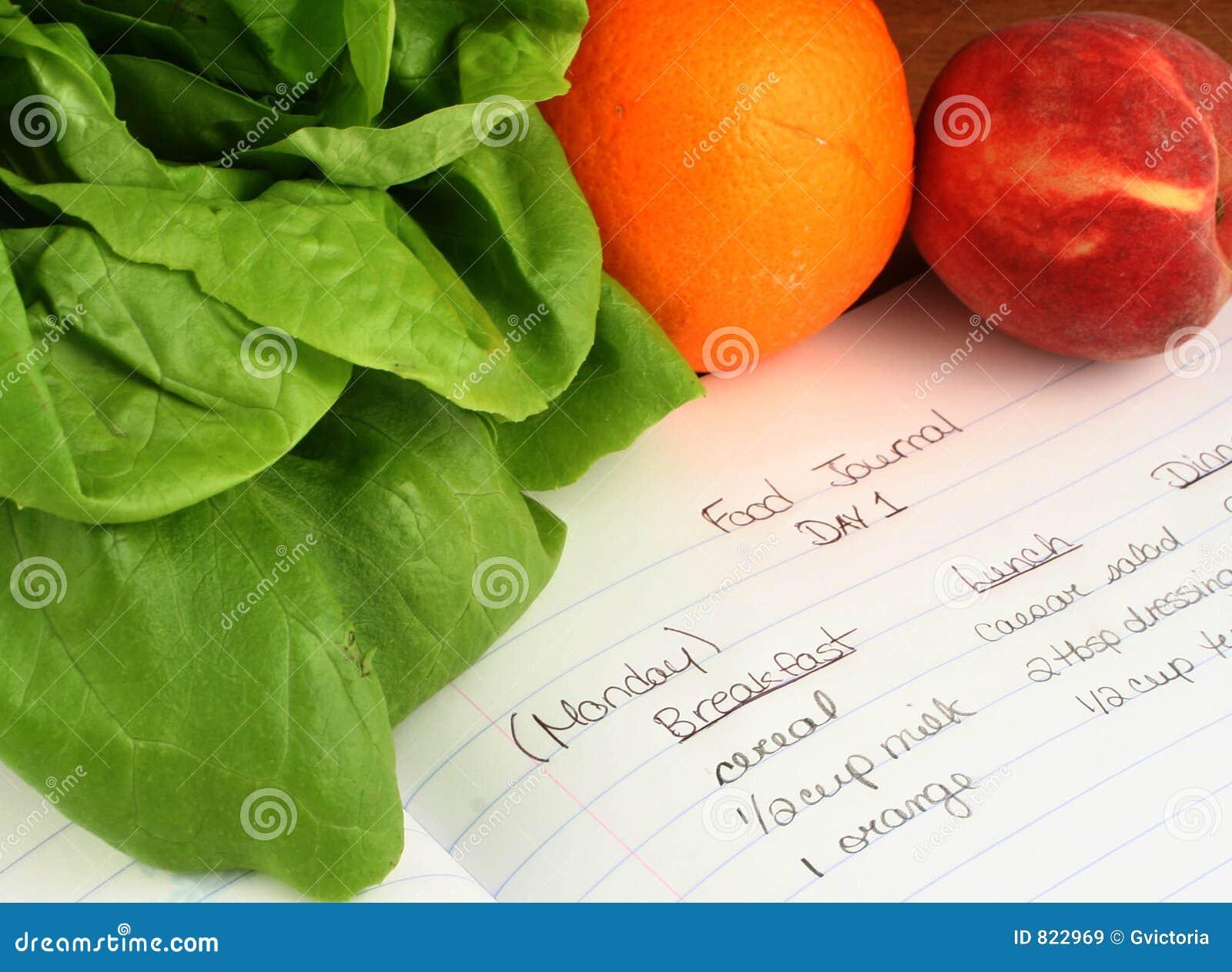 Diario del alimento