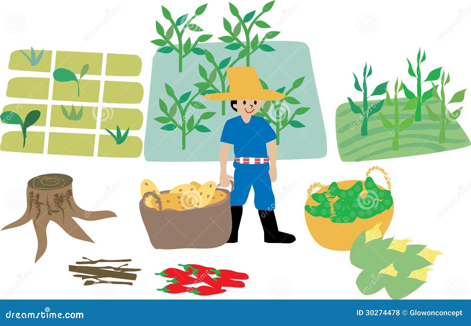 Granjero con los elementos del ecosistema de la granja
