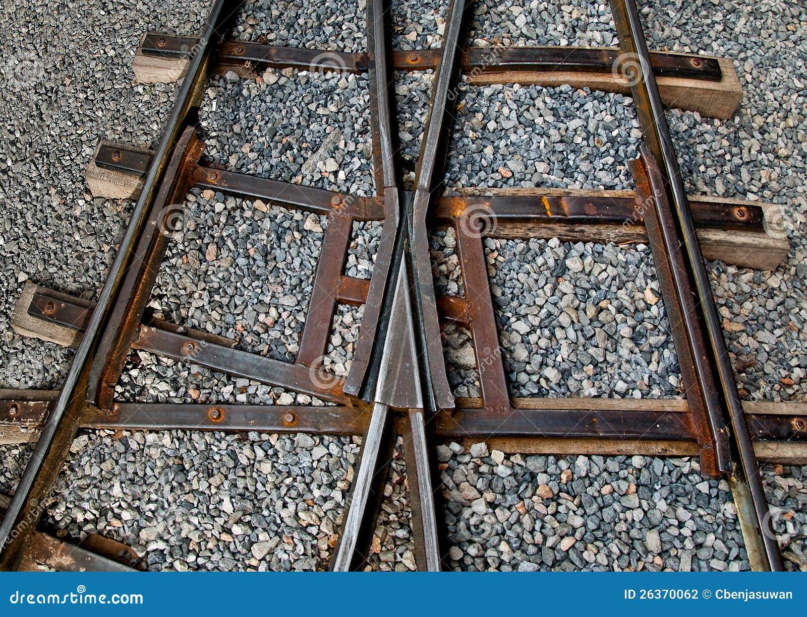 Die Eisenbahnlinie