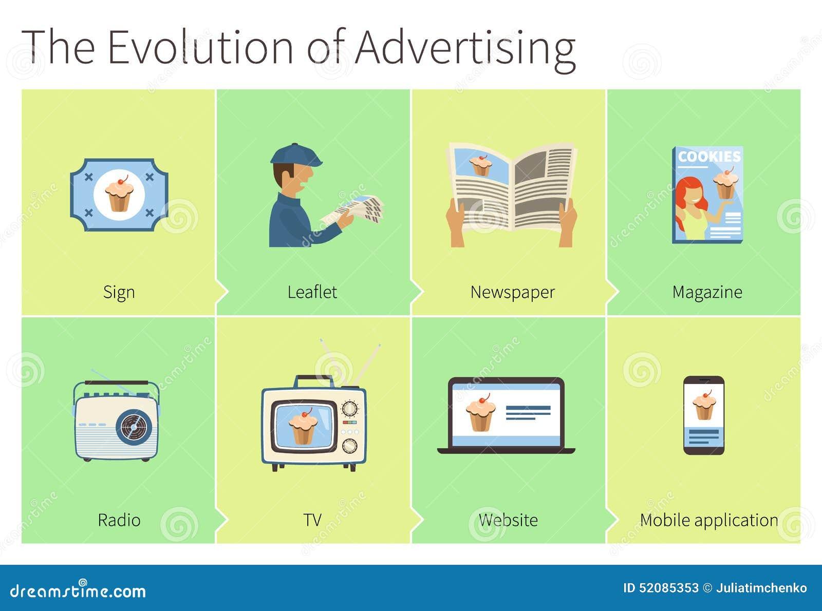 Die Entwicklung Der Werbung Vektor Abbildung - Illustration von ...