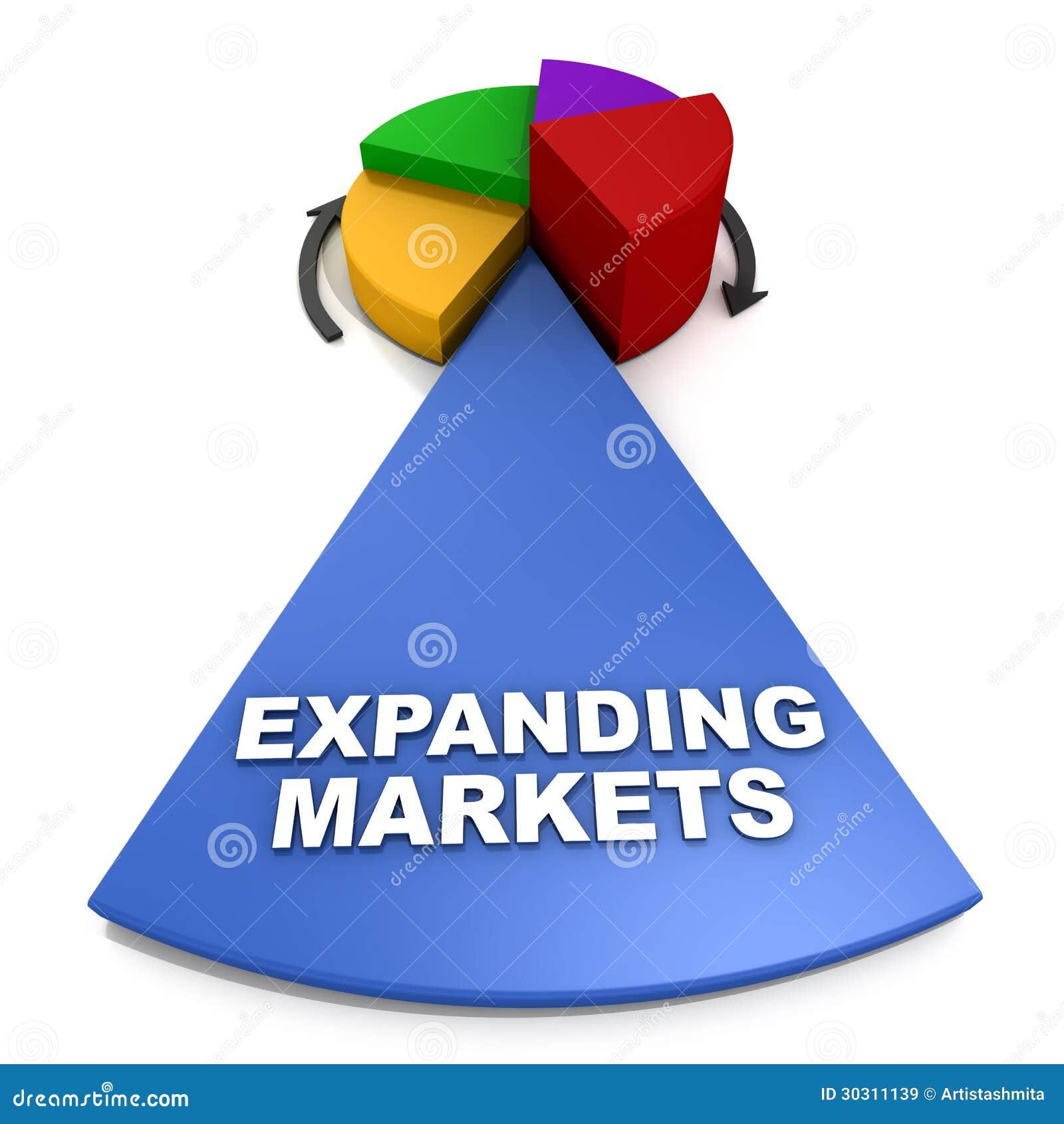 Erweiternmärkte