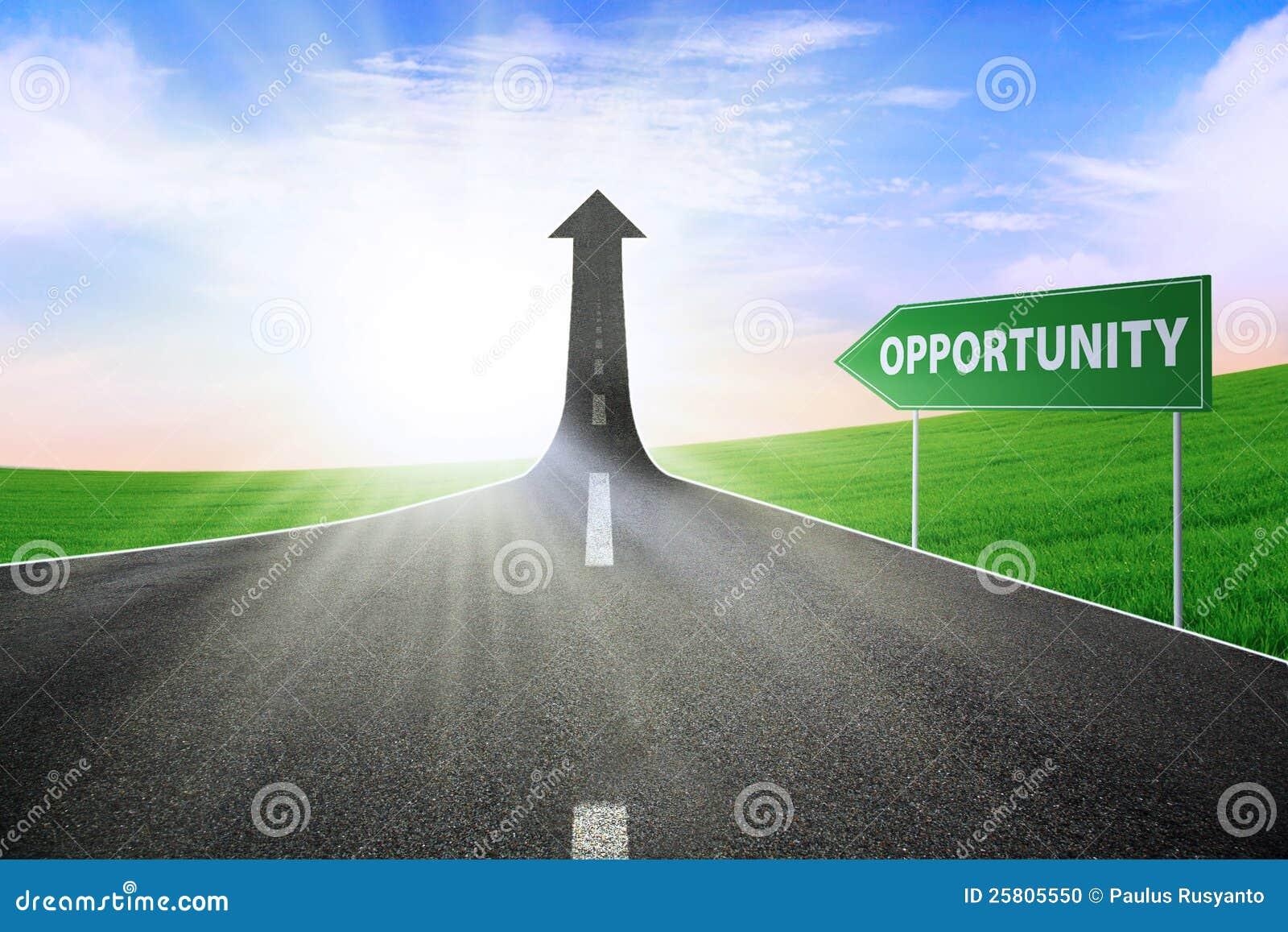 Die Methode, Gelegenheit zu gewinnen