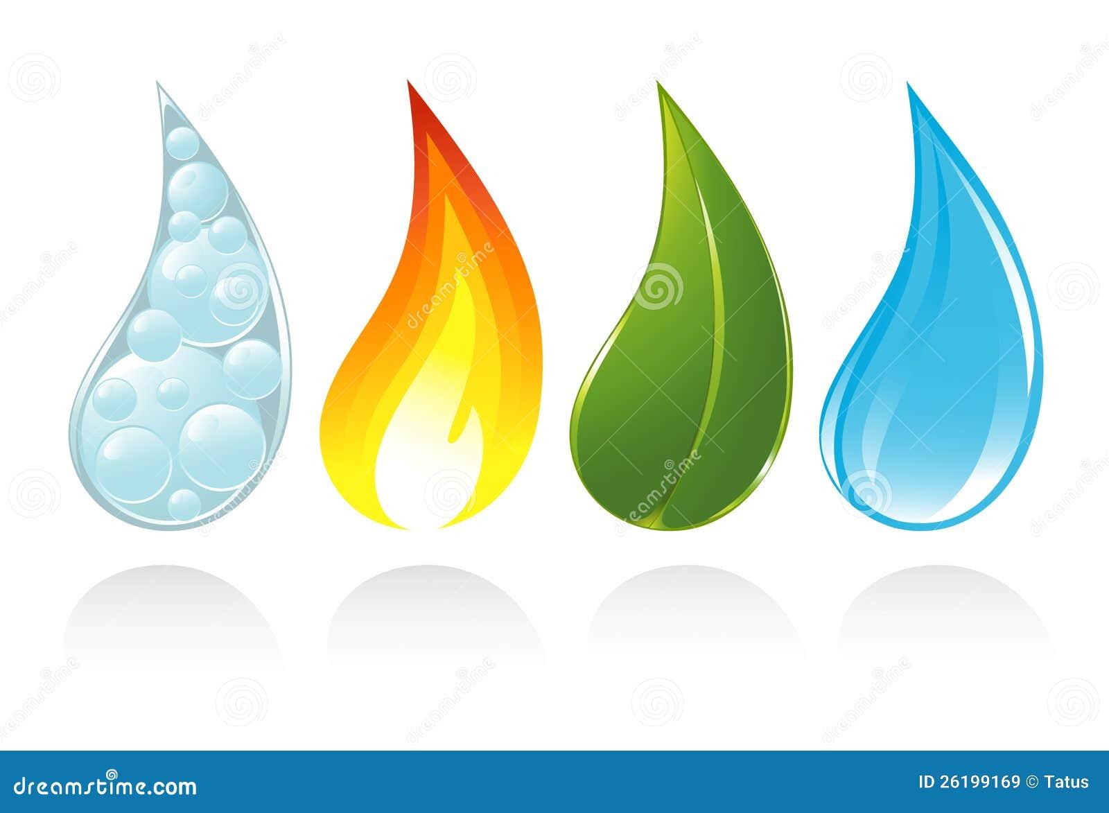 Die vier Elemente des Lebens