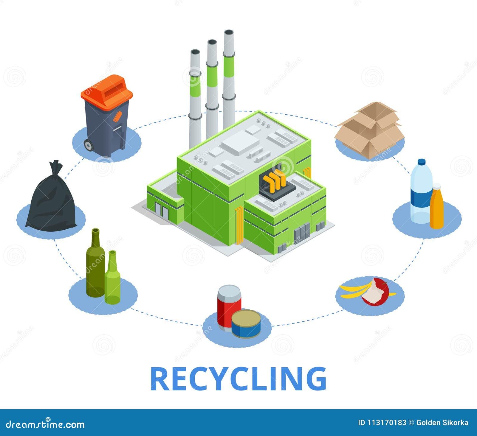Die Wiederverwertung des Abfallelement-Abfalltaschen-Reifenmanagements, das Industrie Abfall verwenden, kann vector Illustration