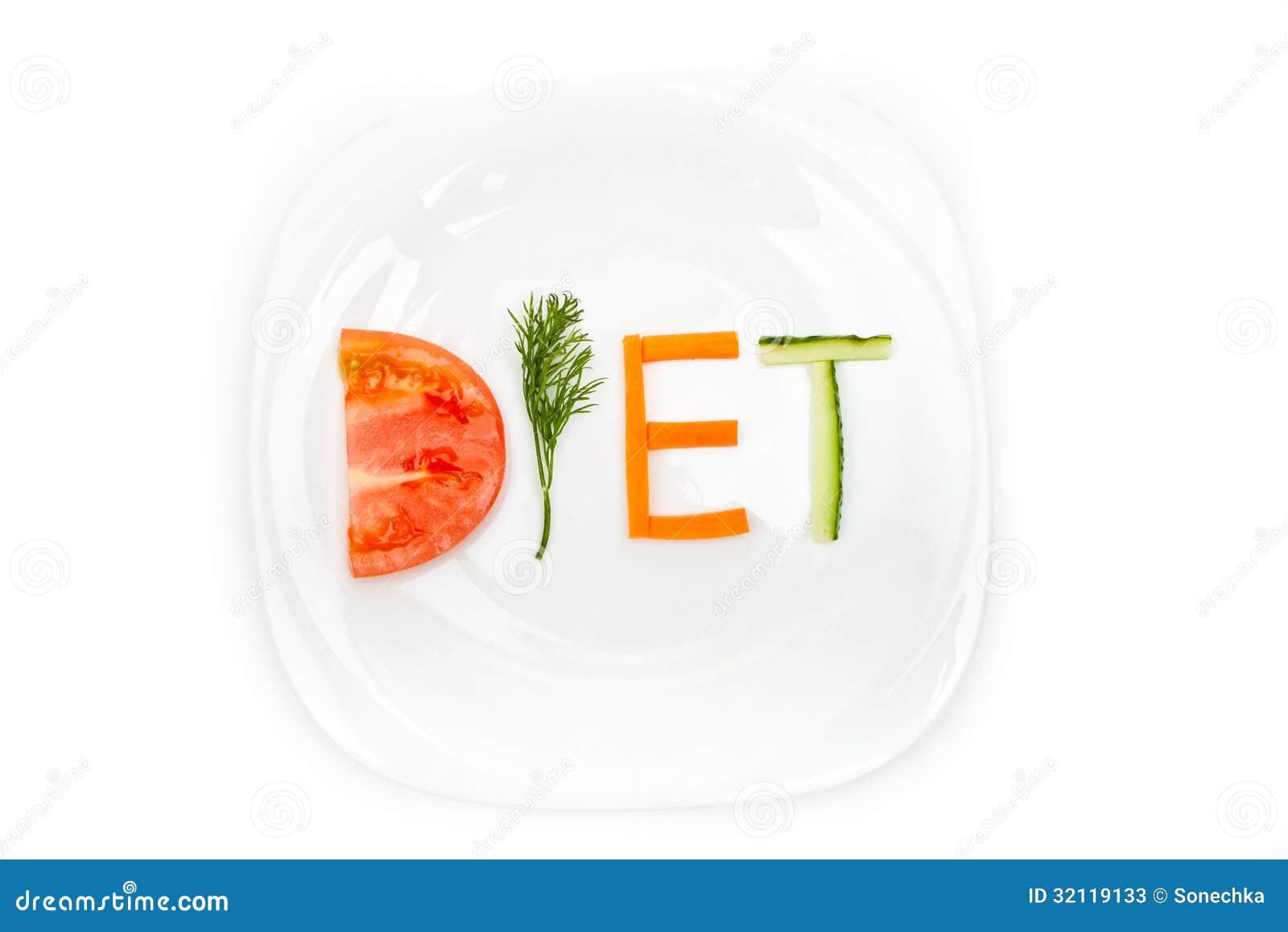 Dieetconcept
