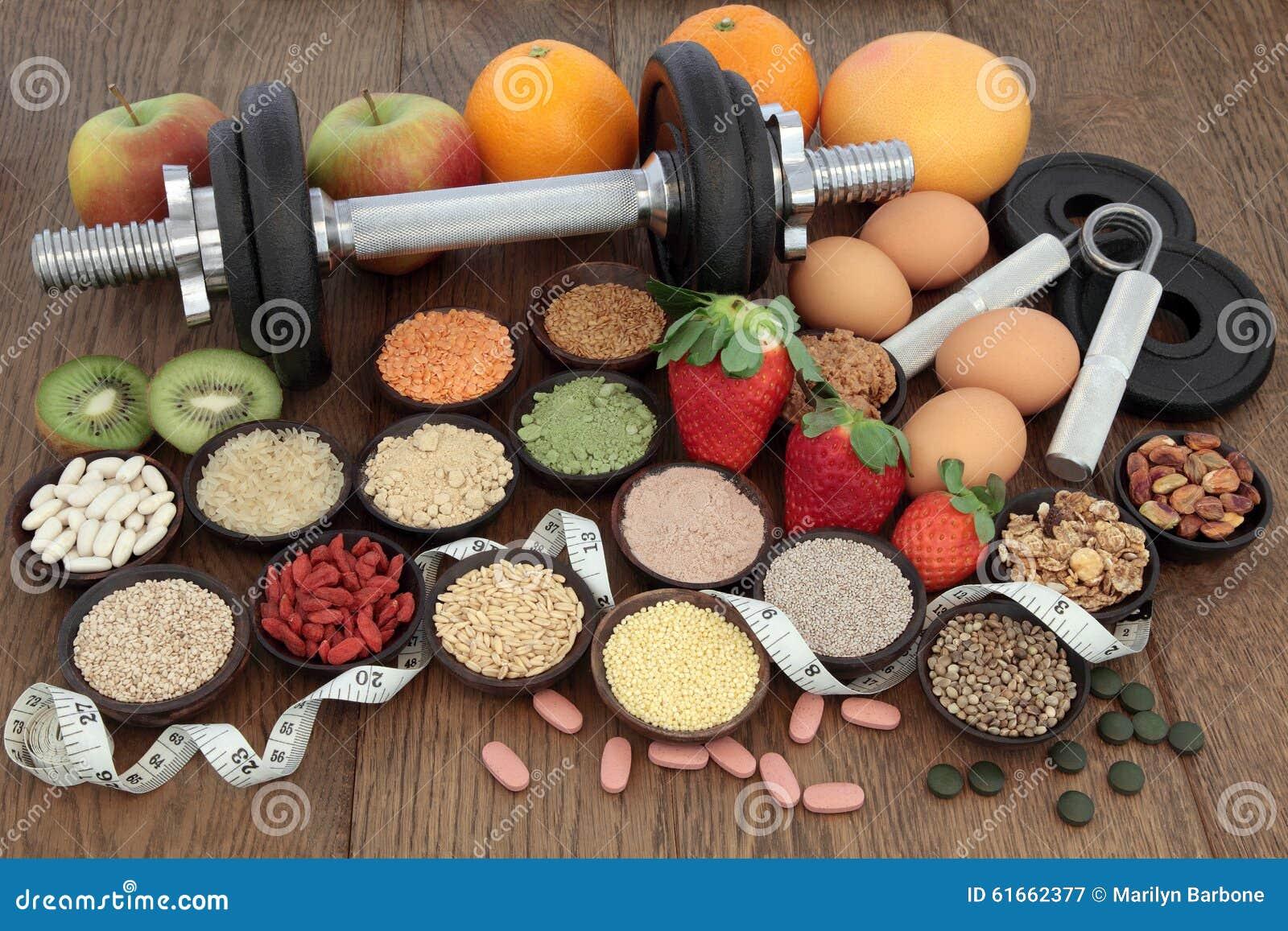 diett og treningsplan