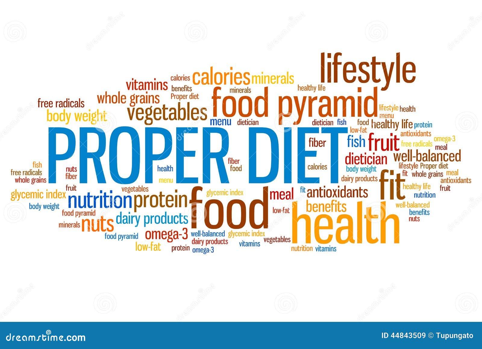 Dieta apropriada