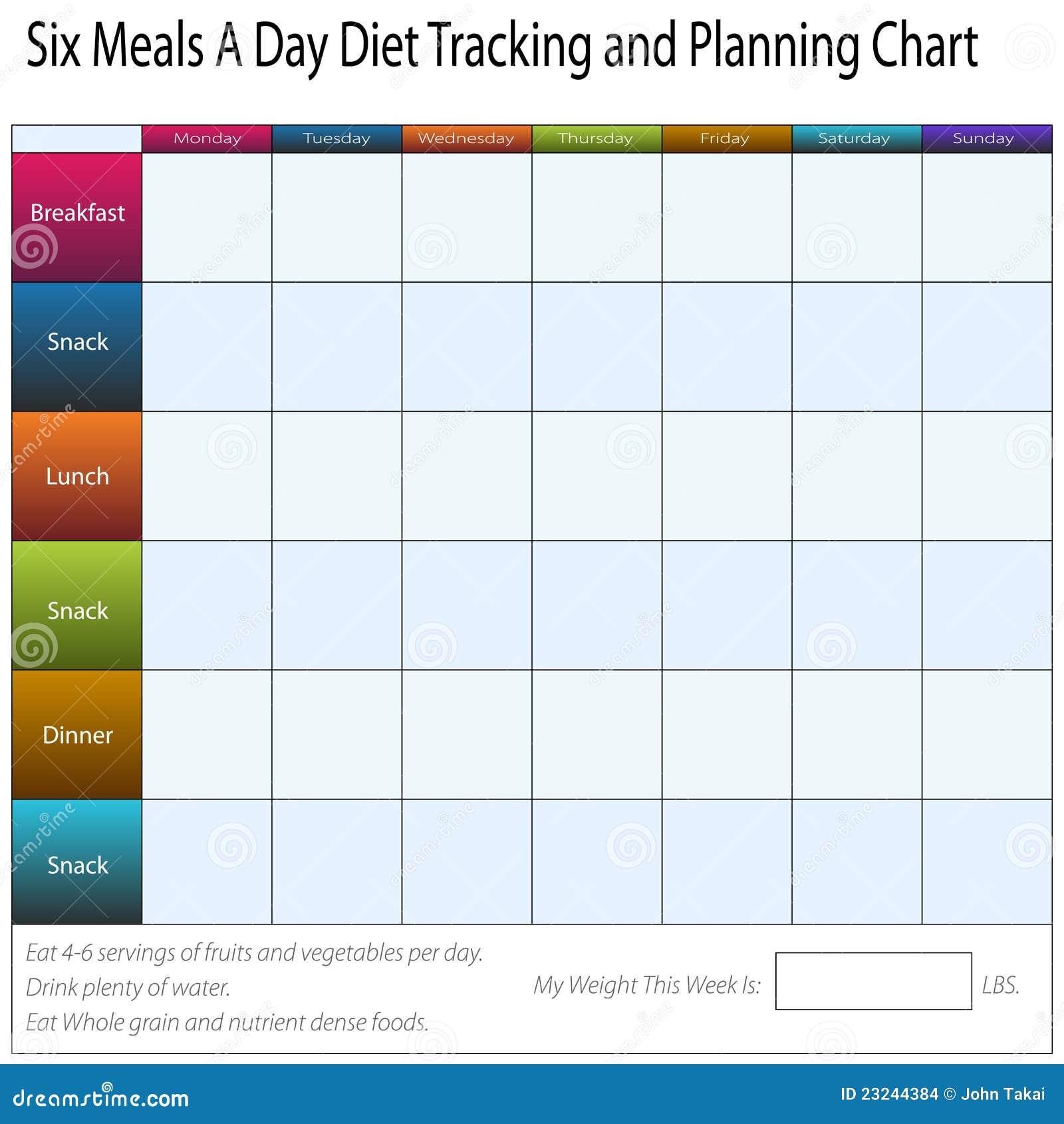 Mein Diät-Trainer - Gewichtsverlust-Motivation
