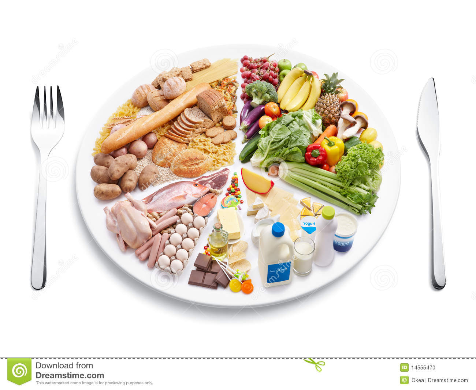 Dieta del balance