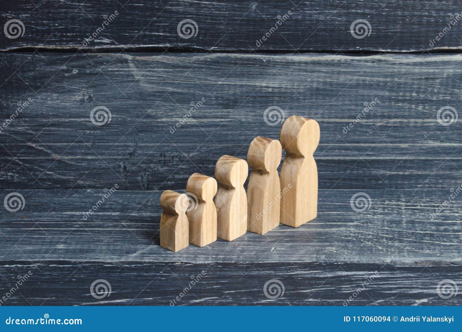 Différent dans les chiffres en bois de croissance des personnes soyez en règle dans l ordre croissant Le concept de l éducation,