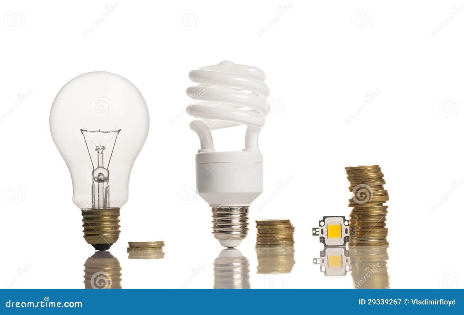 diff rents types de culots d 39 ampoules images. Black Bedroom Furniture Sets. Home Design Ideas