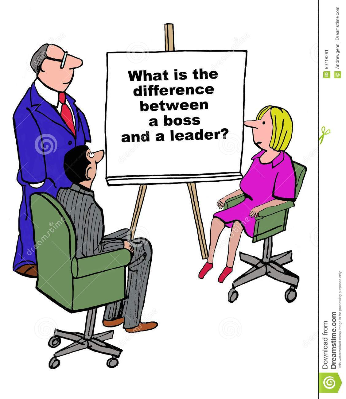 what leader do Q: what is a leader i define leadership behaviorally a leader is somebody who is able to set direction for a group, and then mobilize them toward that goal i don.